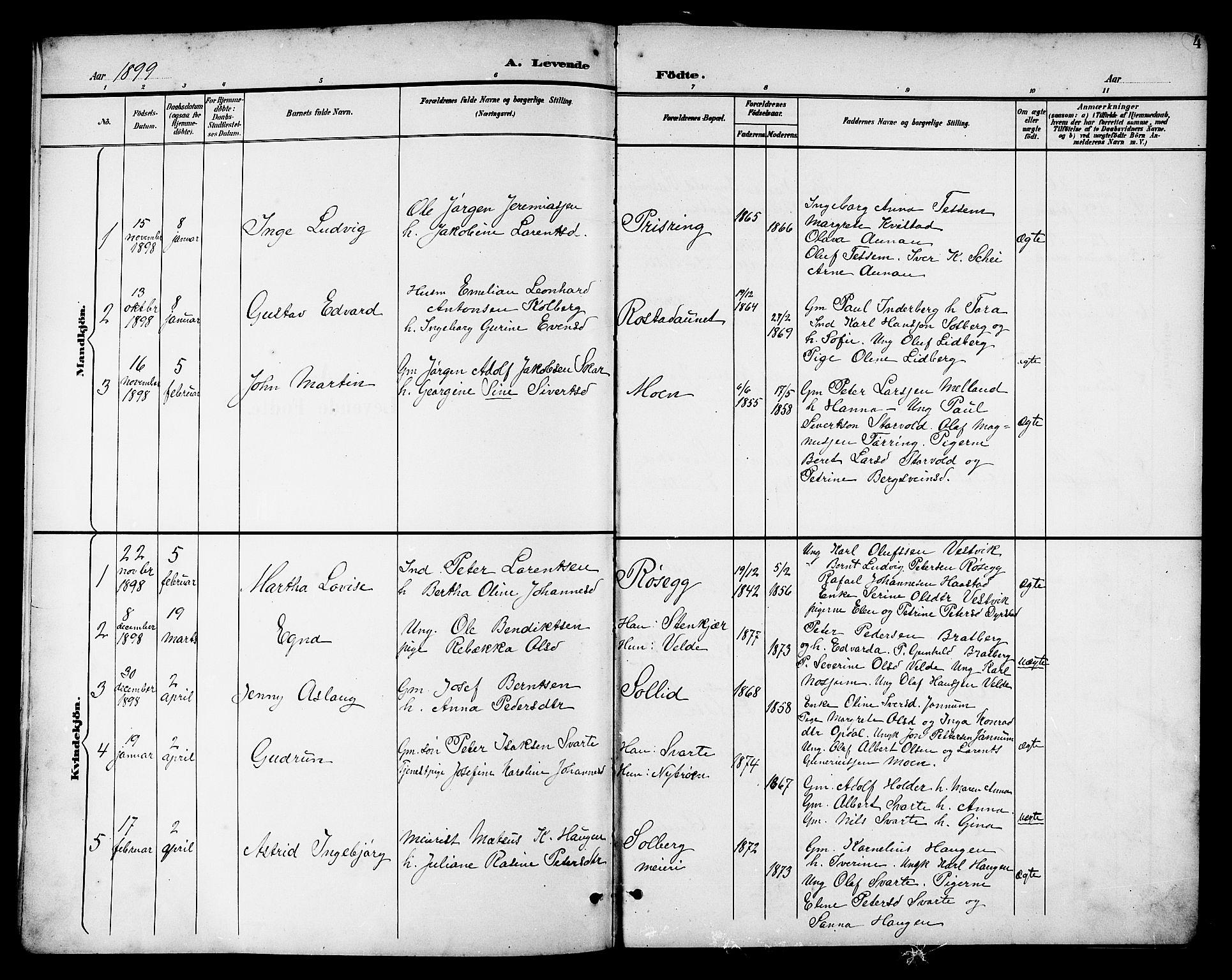 SAT, Ministerialprotokoller, klokkerbøker og fødselsregistre - Nord-Trøndelag, 741/L0401: Klokkerbok nr. 741C02, 1899-1911, s. 4