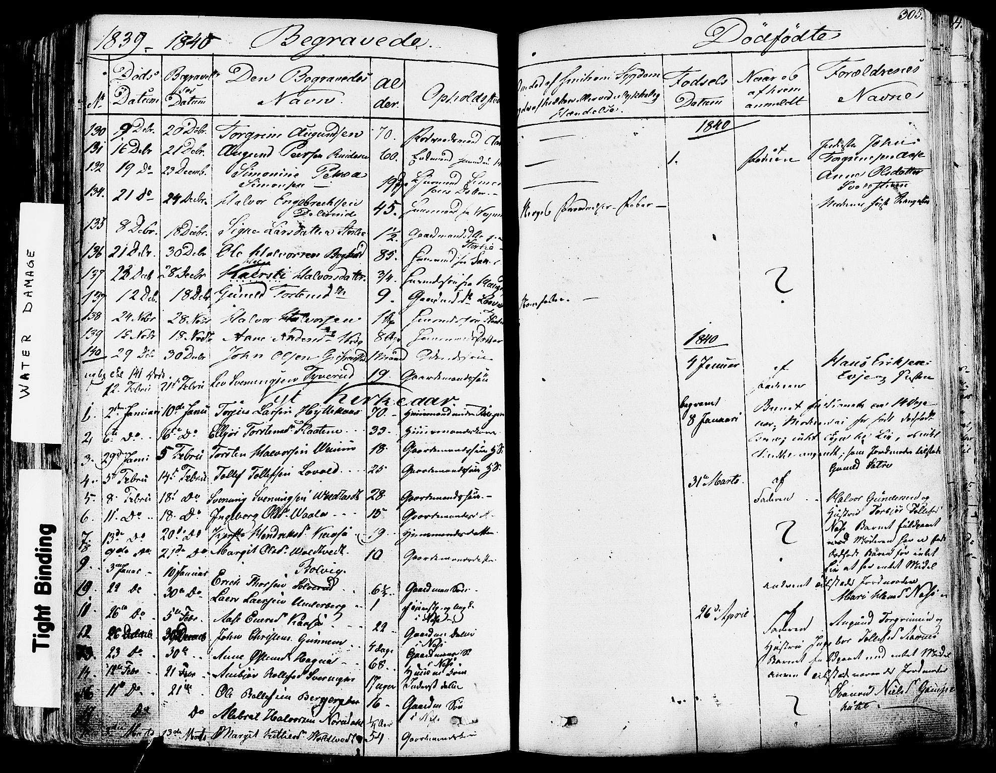 SAKO, Sauherad kirkebøker, F/Fa/L0006: Ministerialbok nr. I 6, 1827-1850, s. 305