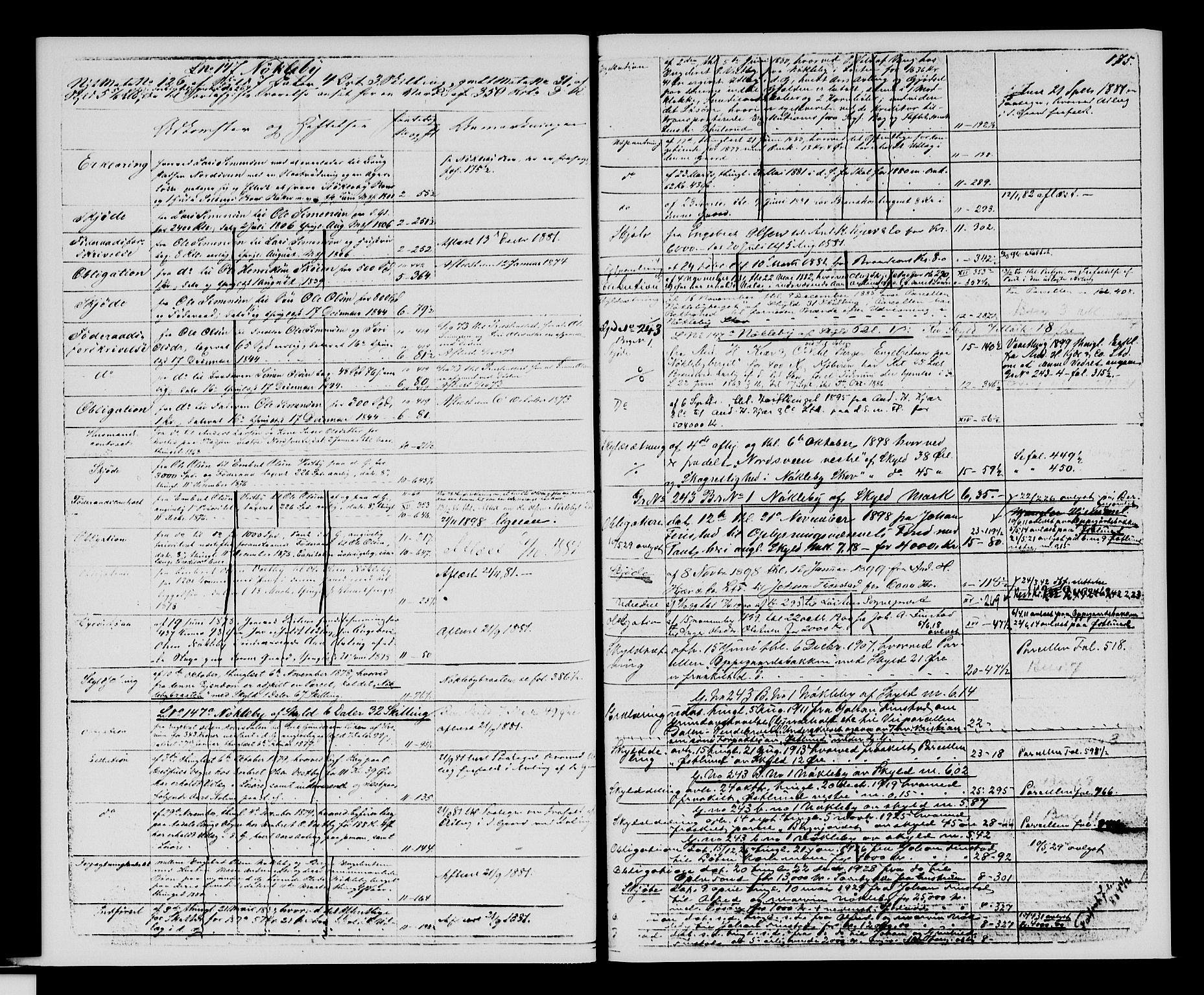 SAH, Sør-Hedmark sorenskriveri, H/Ha/Hac/Hacc/L0001: Panteregister nr. 3.1, 1855-1943, s. 175