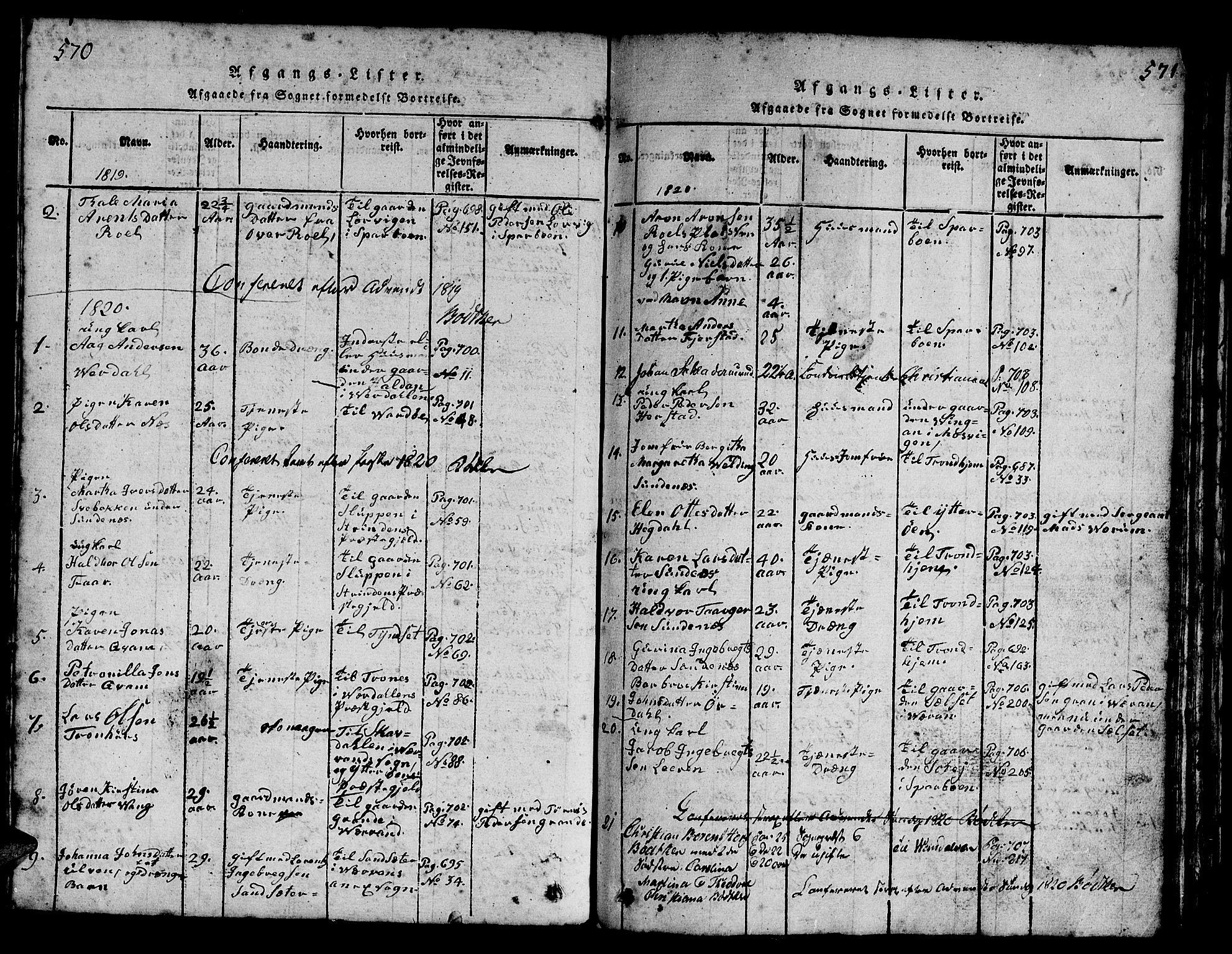 SAT, Ministerialprotokoller, klokkerbøker og fødselsregistre - Nord-Trøndelag, 730/L0298: Klokkerbok nr. 730C01, 1816-1849, s. 570-571