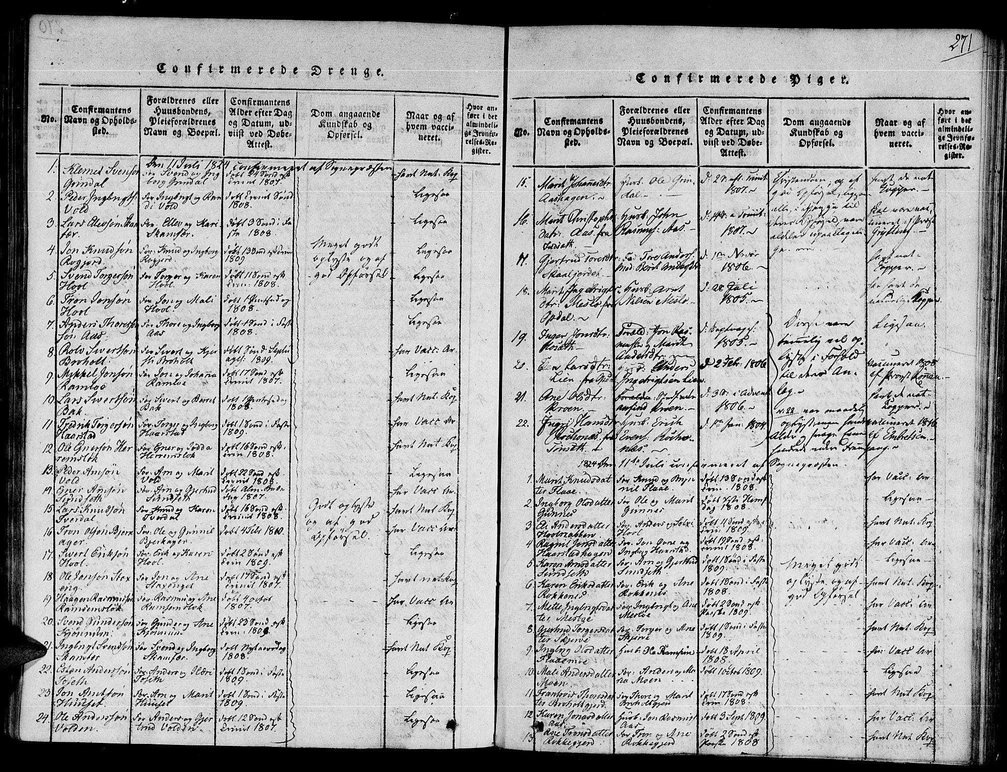 SAT, Ministerialprotokoller, klokkerbøker og fødselsregistre - Sør-Trøndelag, 672/L0854: Ministerialbok nr. 672A06 /2, 1816-1829, s. 271