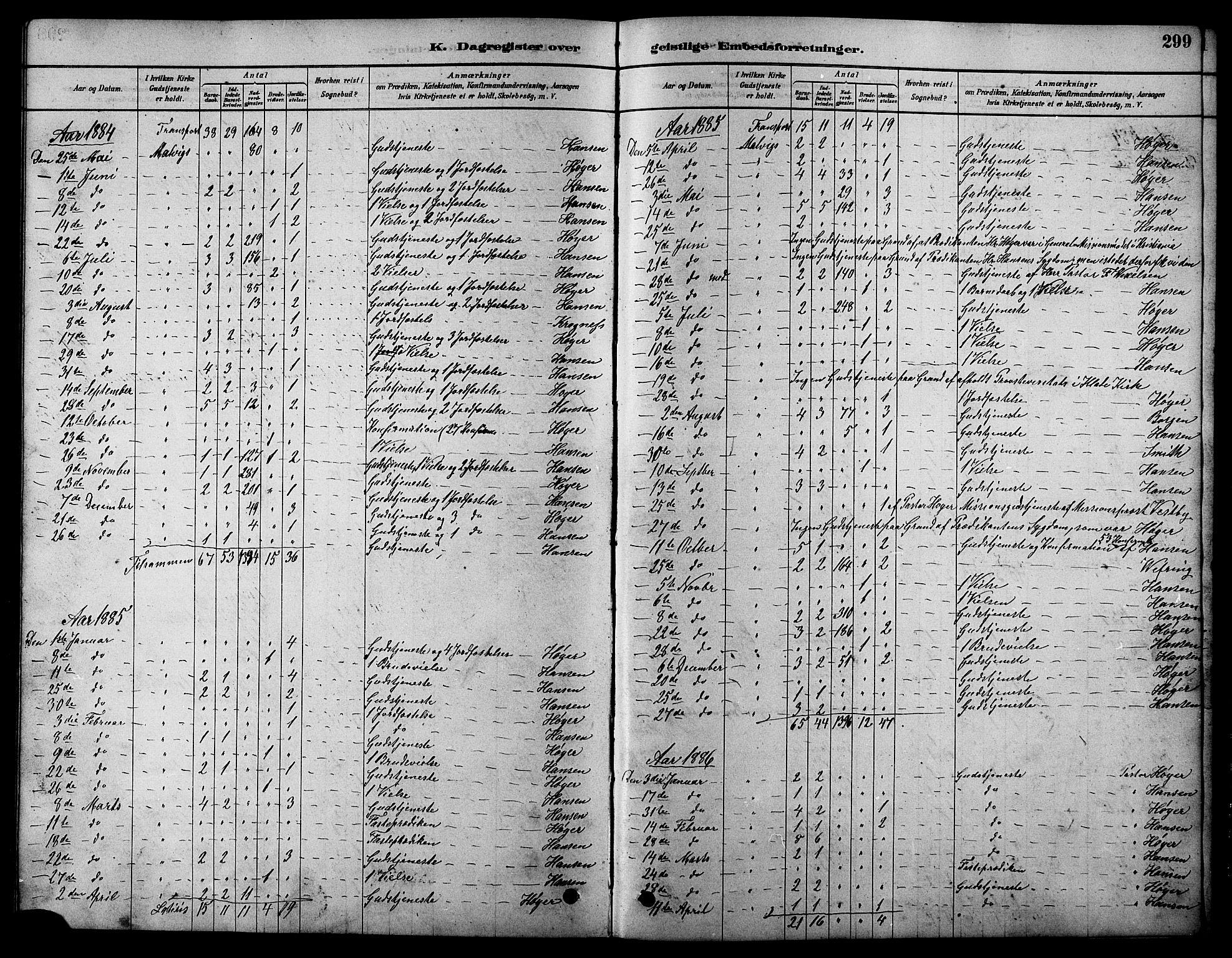 SAT, Ministerialprotokoller, klokkerbøker og fødselsregistre - Sør-Trøndelag, 616/L0423: Klokkerbok nr. 616C06, 1878-1903, s. 299