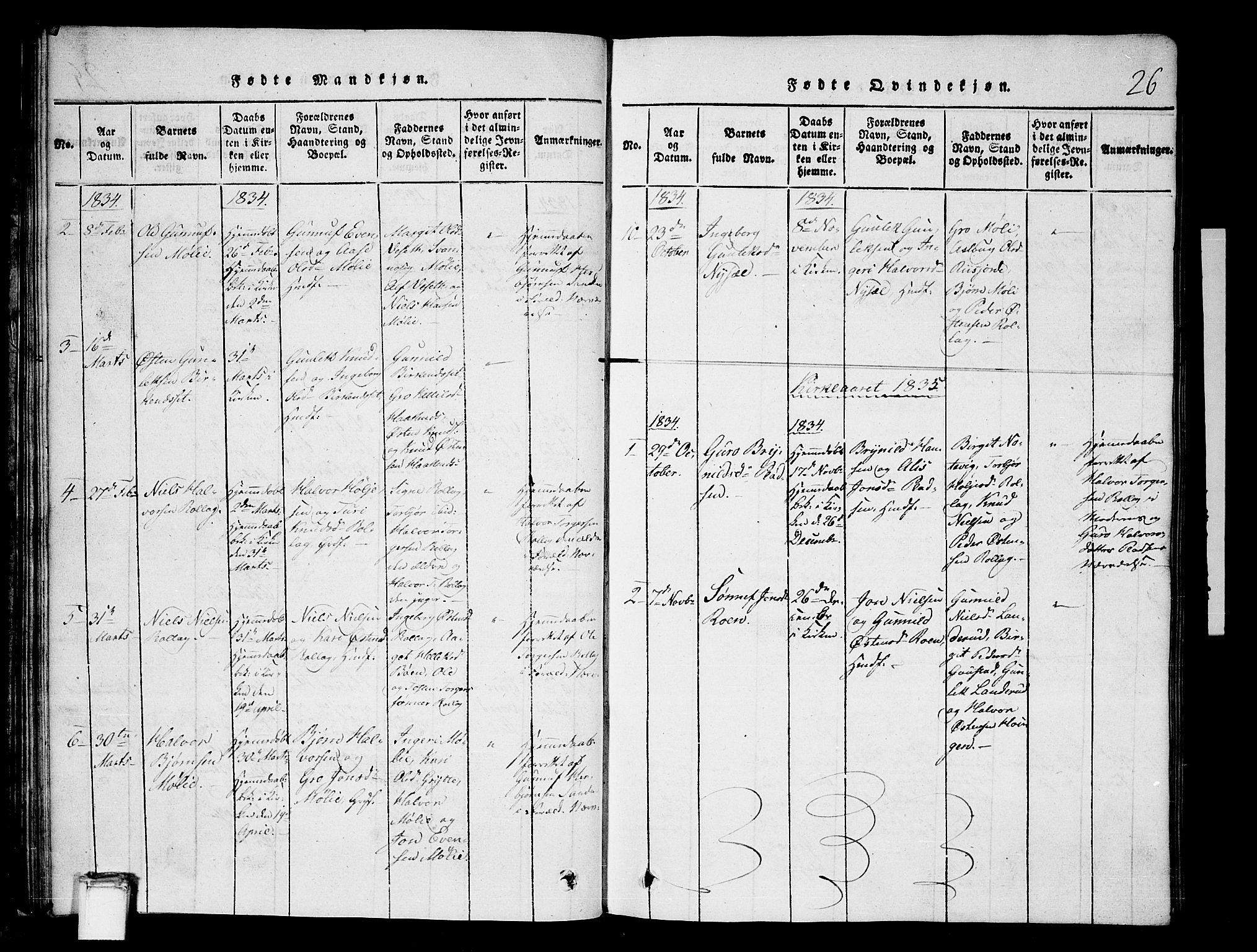 SAKO, Tinn kirkebøker, G/Gb/L0001: Klokkerbok nr. II 1 /1, 1815-1850, s. 26