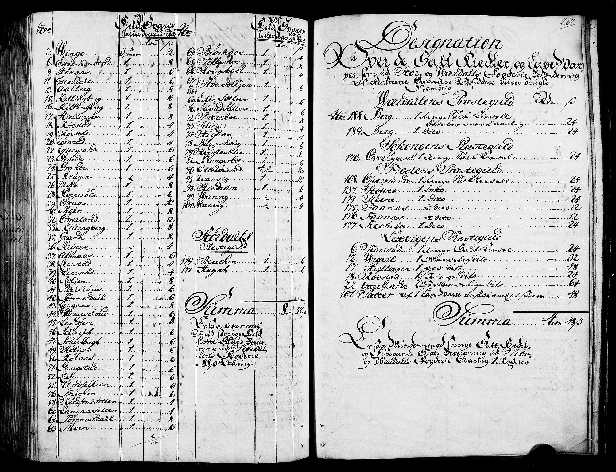 RA, Rentekammeret inntil 1814, Realistisk ordnet avdeling, N/Nb/Nbf/L0165: Stjørdal og Verdal matrikkelprotokoll, 1723, s. 266b-267a