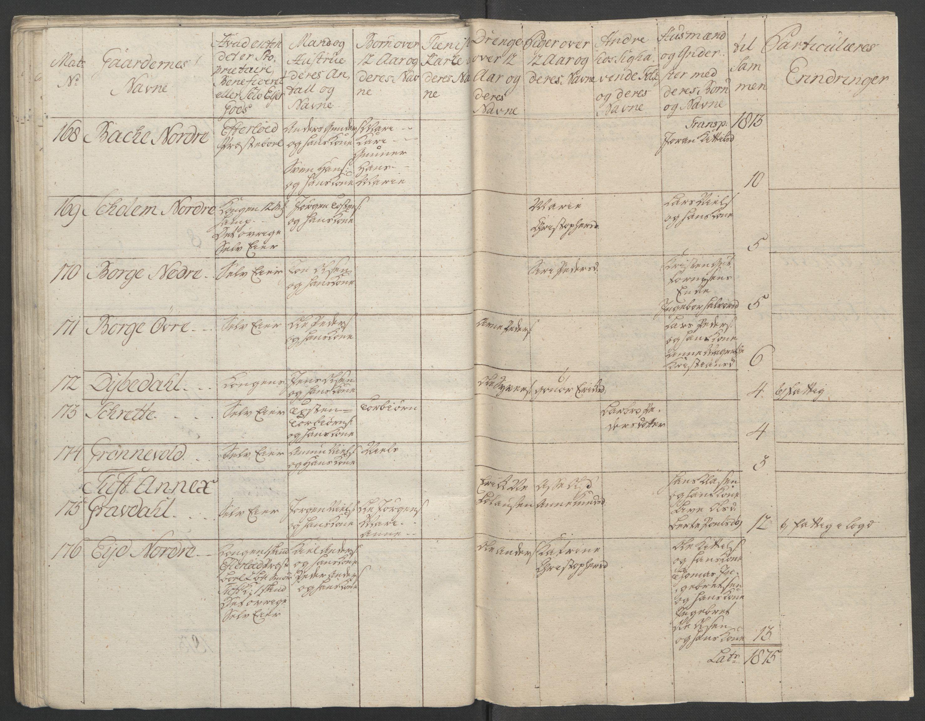 RA, Rentekammeret inntil 1814, Reviderte regnskaper, Fogderegnskap, R24/L1672: Ekstraskatten Numedal og Sandsvær, 1762-1767, s. 109