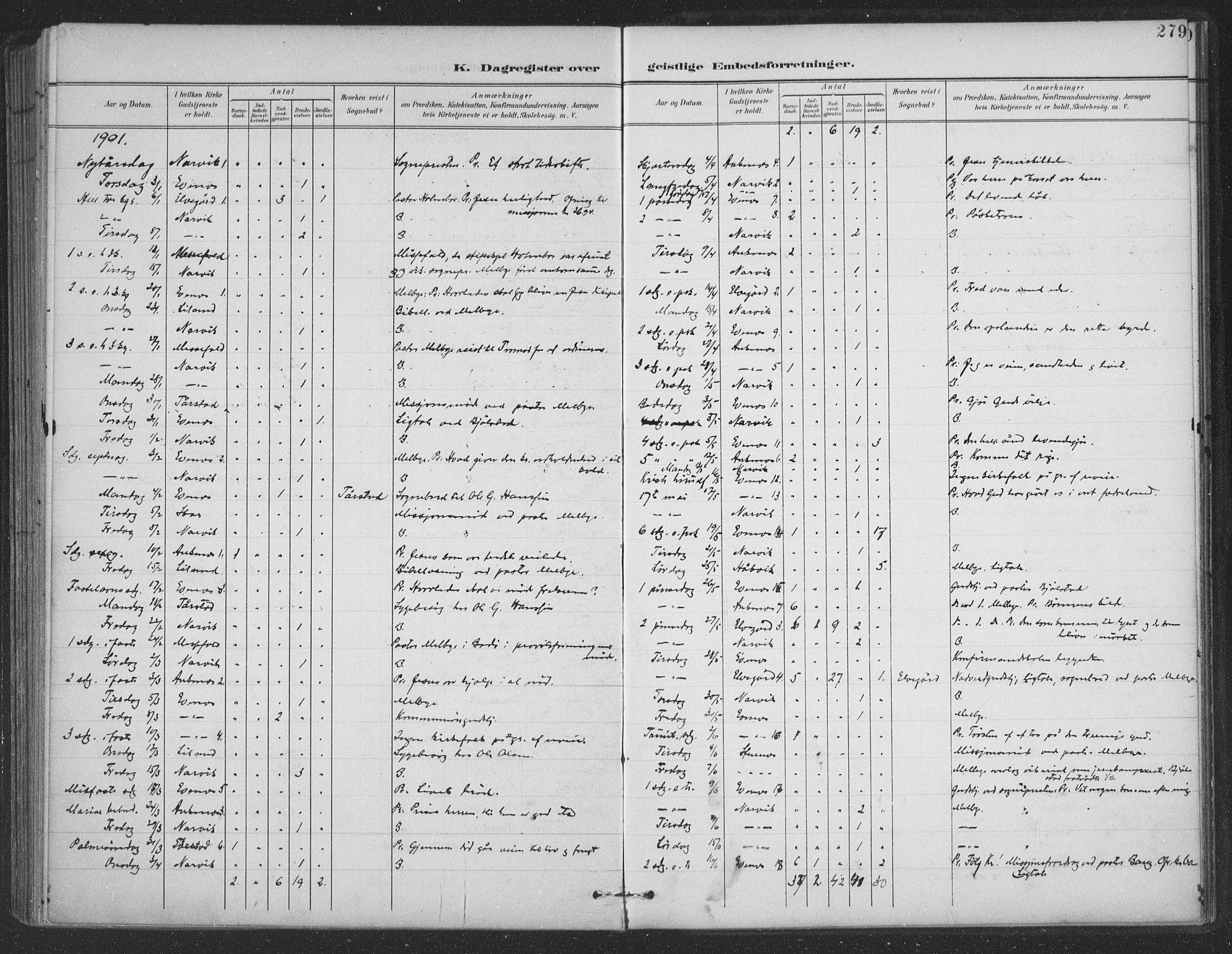 SAT, Ministerialprotokoller, klokkerbøker og fødselsregistre - Nordland, 863/L0899: Ministerialbok nr. 863A11, 1897-1906, s. 279