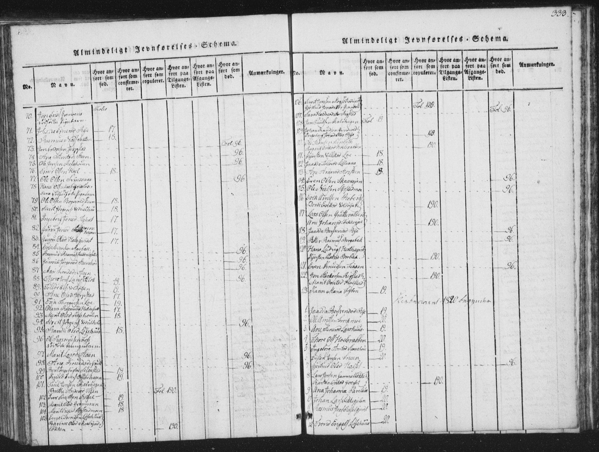 SAT, Ministerialprotokoller, klokkerbøker og fødselsregistre - Sør-Trøndelag, 672/L0862: Klokkerbok nr. 672C01, 1816-1831, s. 333