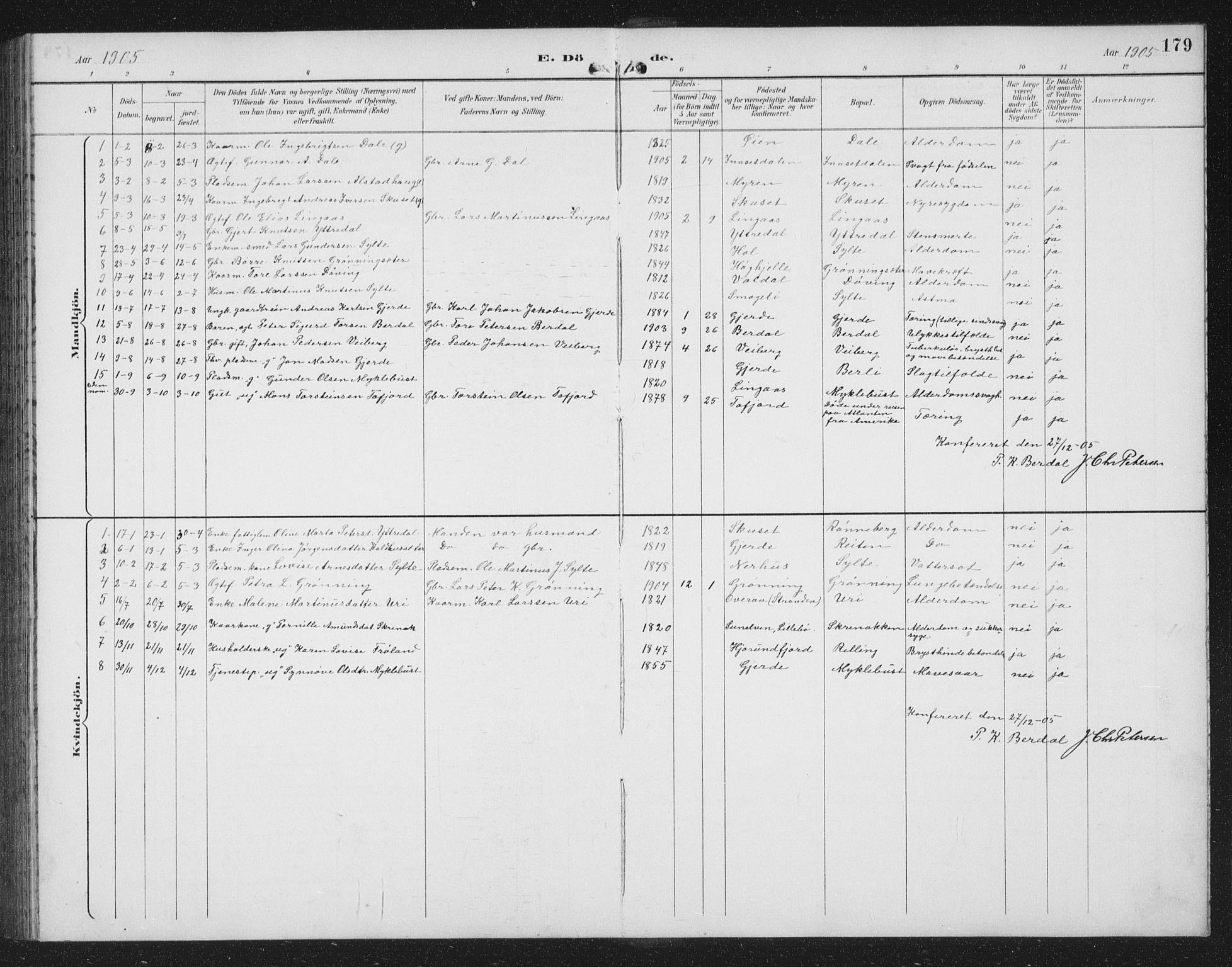 SAT, Ministerialprotokoller, klokkerbøker og fødselsregistre - Møre og Romsdal, 519/L0264: Klokkerbok nr. 519C05, 1892-1910, s. 179