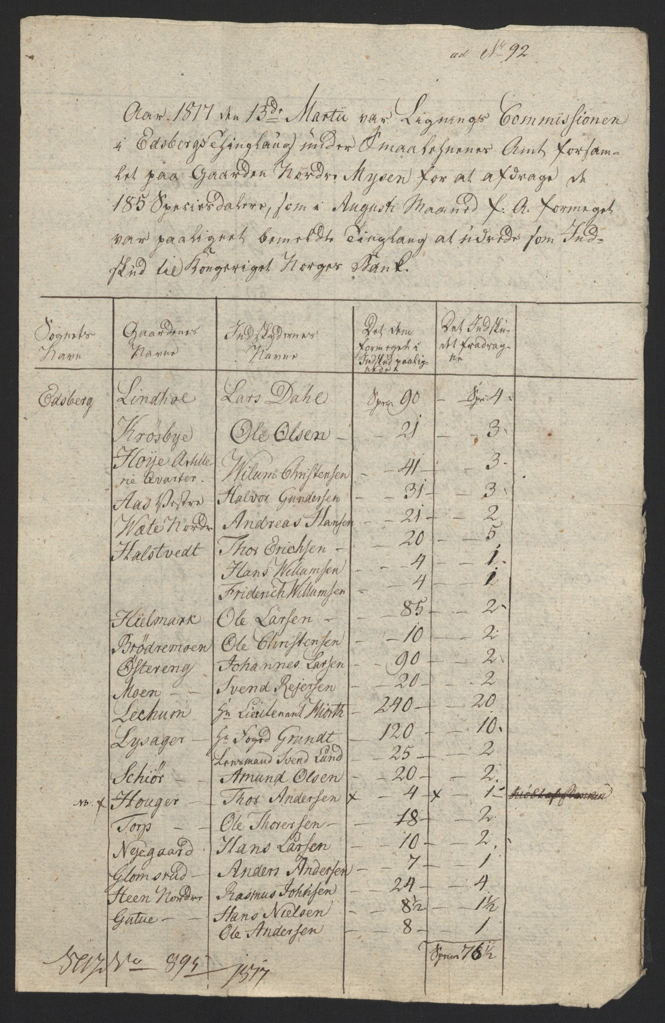 NOBA, Norges Bank/Sølvskatten 1816*, 1816-1817, s. 47