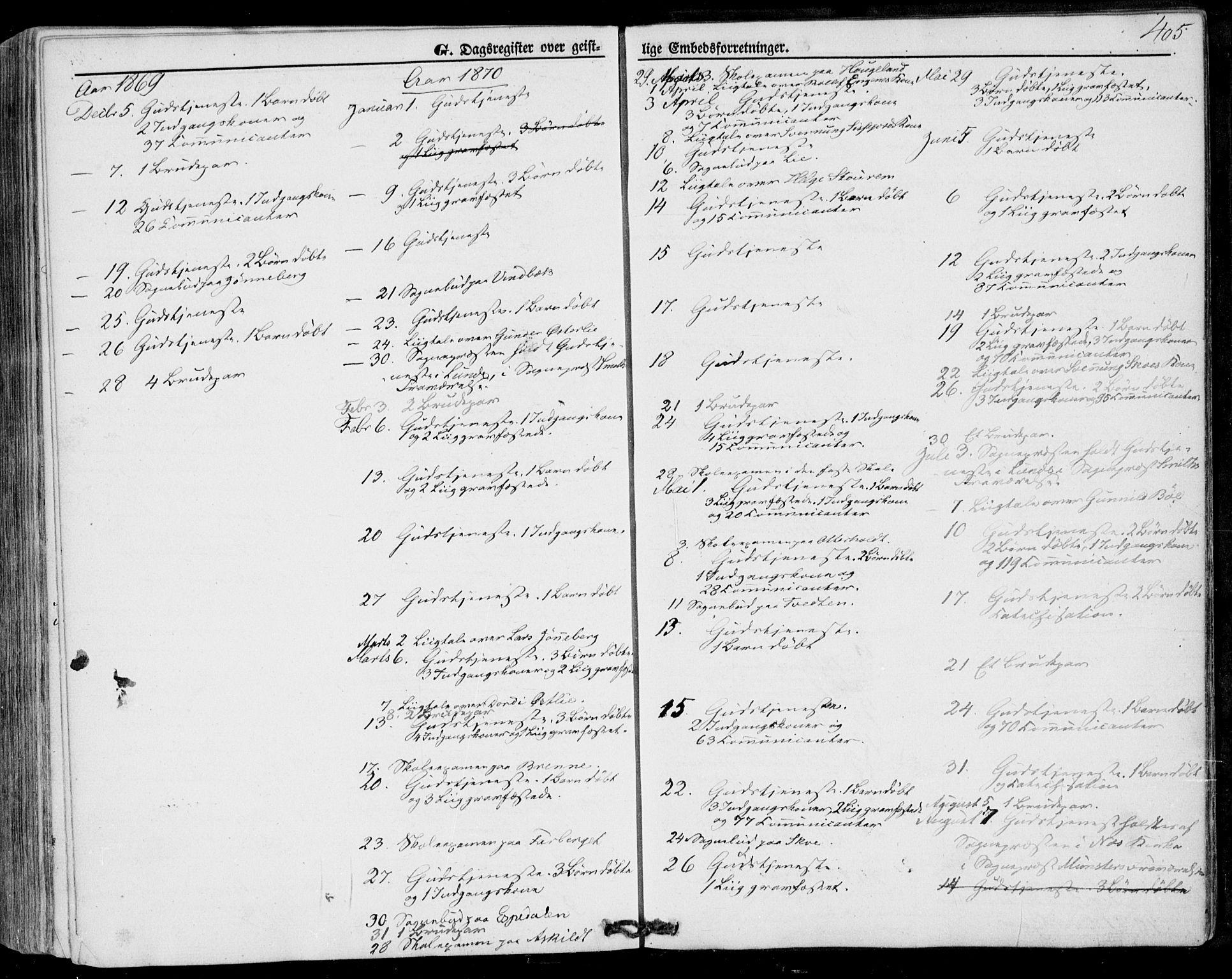 SAKO, Bø kirkebøker, F/Fa/L0009: Ministerialbok nr. 9, 1862-1879, s. 405