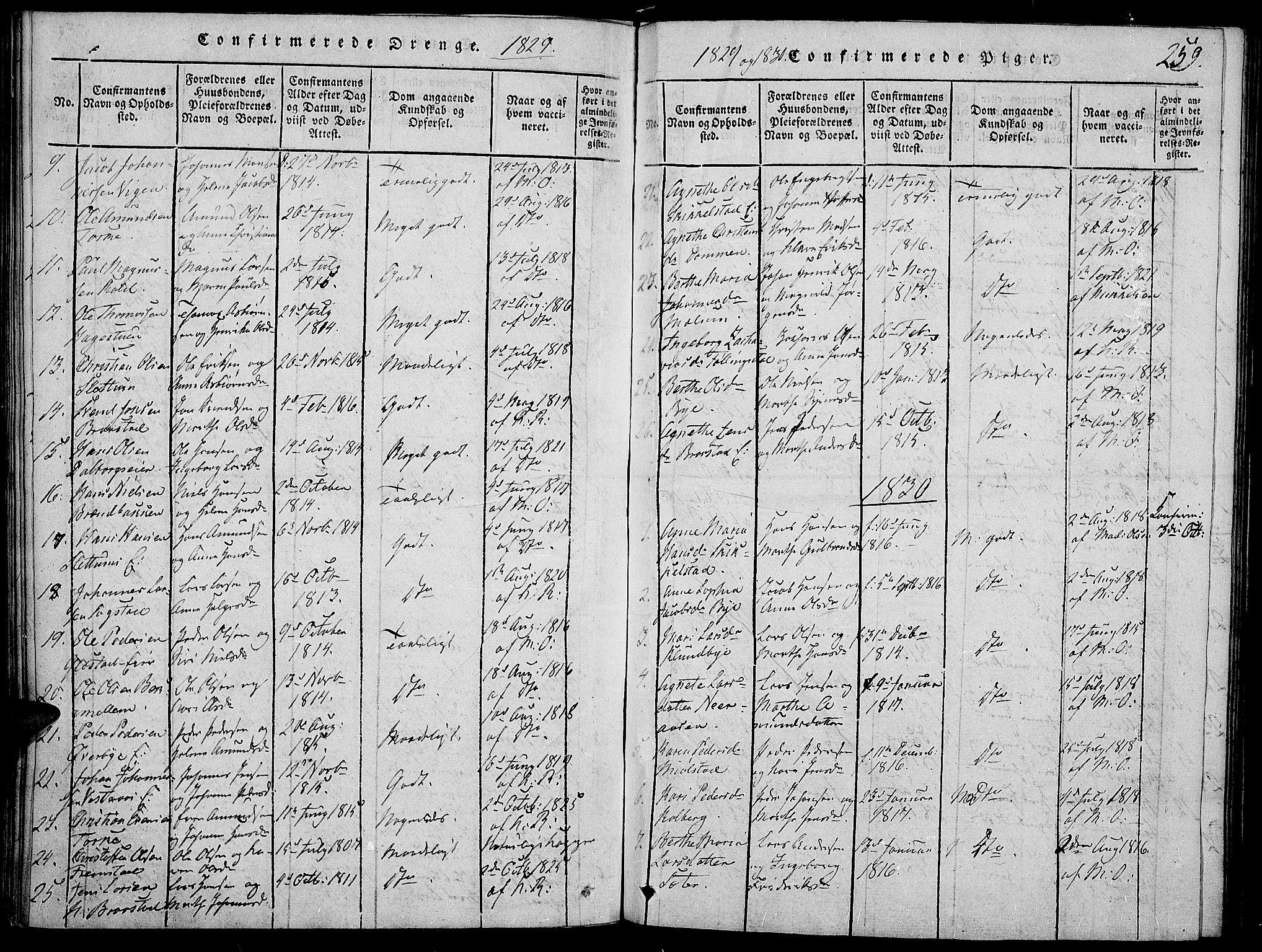 SAH, Vardal prestekontor, H/Ha/Haa/L0004: Ministerialbok nr. 4, 1814-1831, s. 259