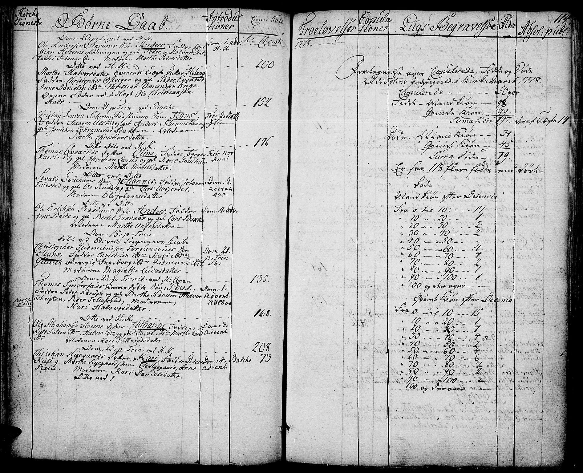 SAH, Toten prestekontor, Ministerialbok nr. 6, 1773-1793, s. 114