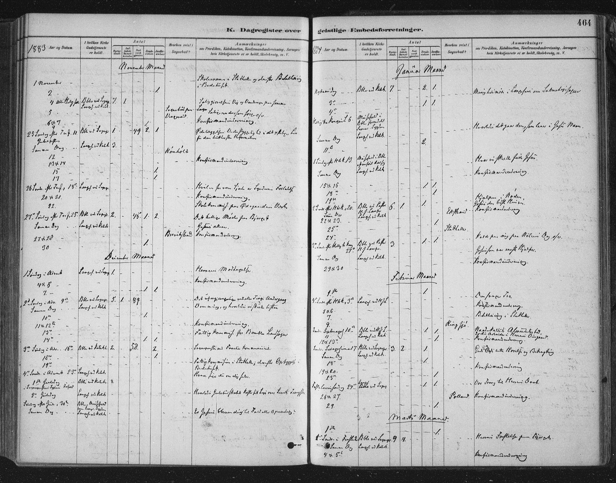 SAKO, Bamble kirkebøker, F/Fa/L0007: Ministerialbok nr. I 7, 1878-1888, s. 464