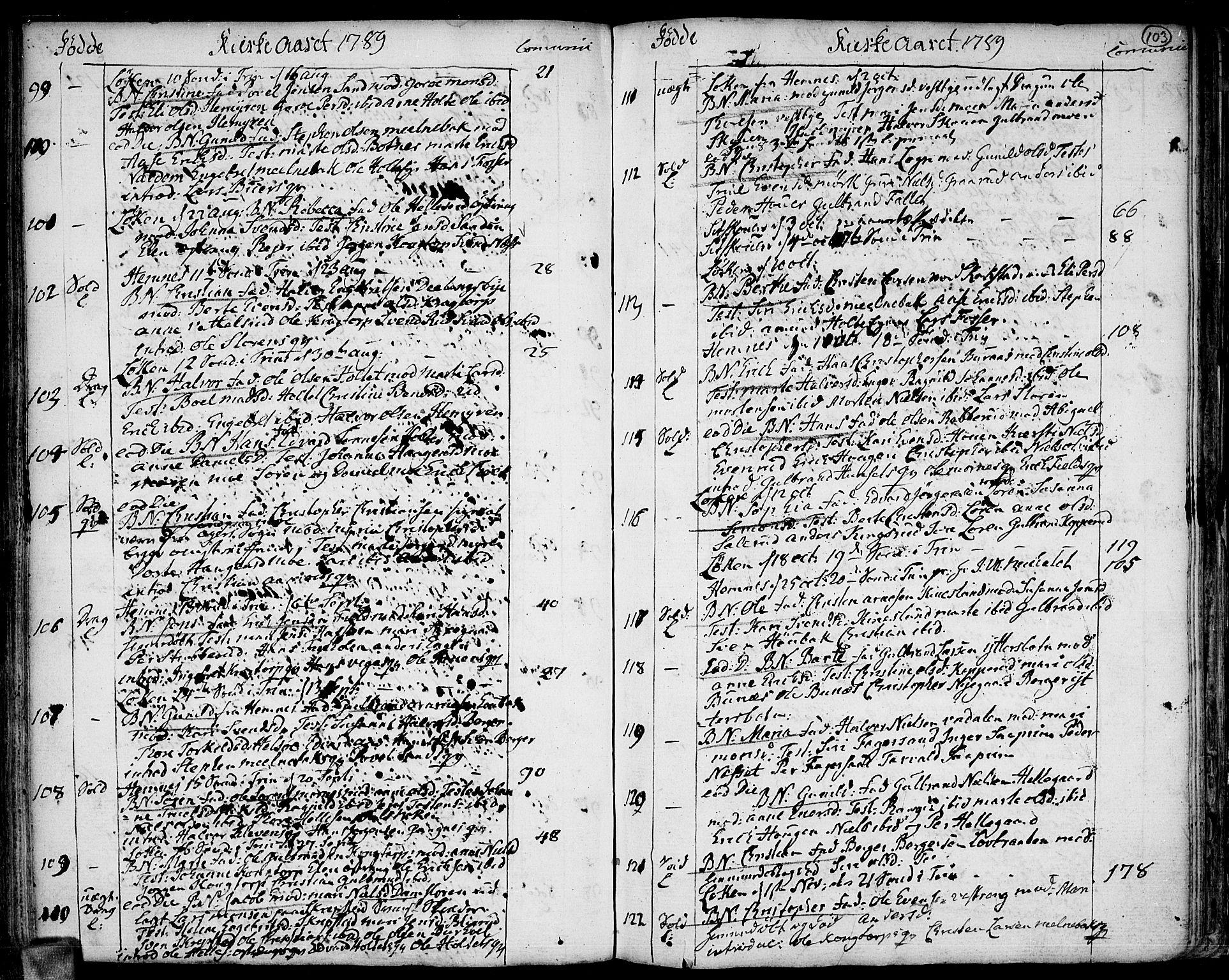 SAO, Høland prestekontor Kirkebøker, F/Fa/L0005: Ministerialbok nr. I 5, 1780-1793, s. 103