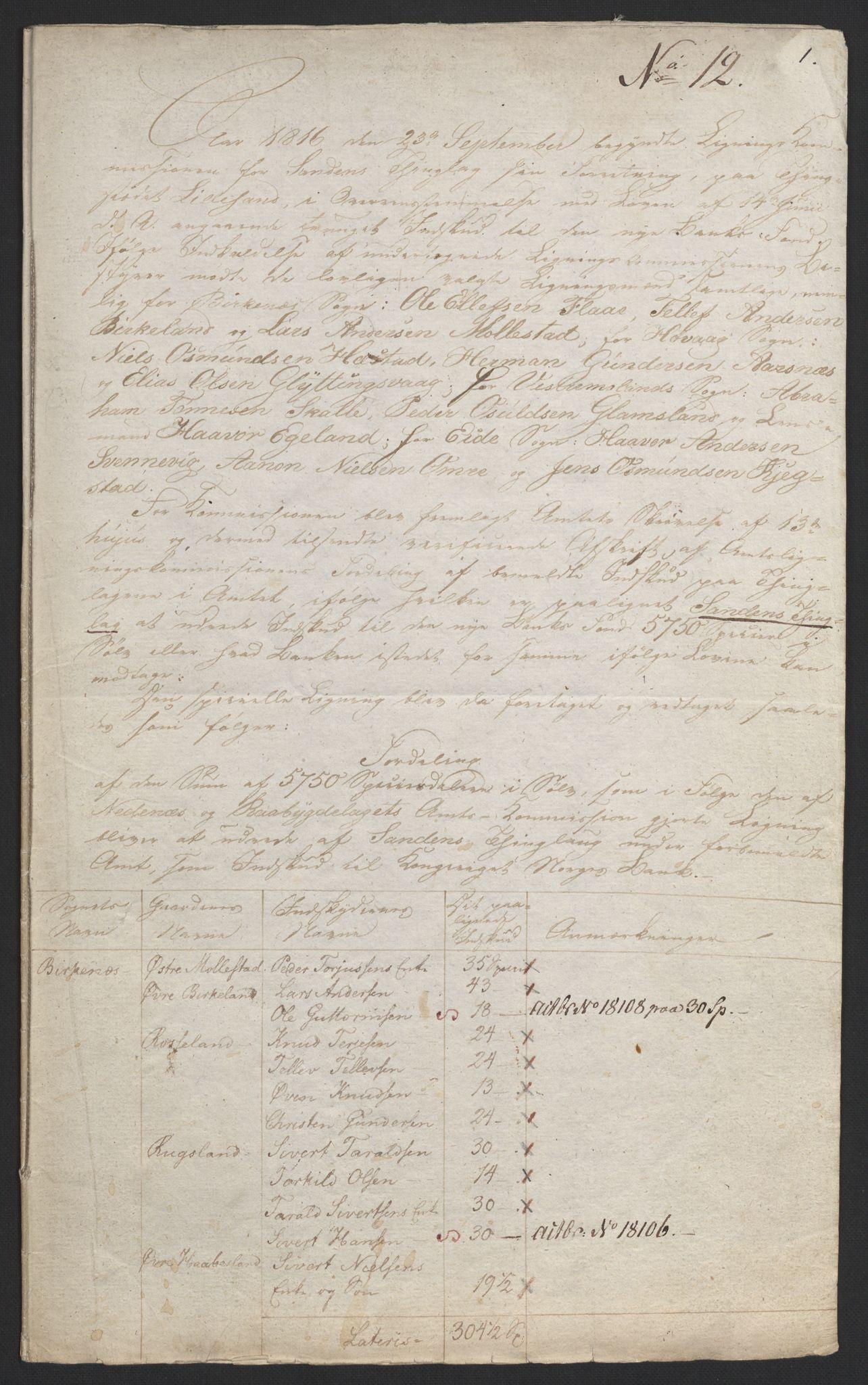 NOBA, Norges Bank/Sølvskatten 1816*, 1816-1817, s. 15