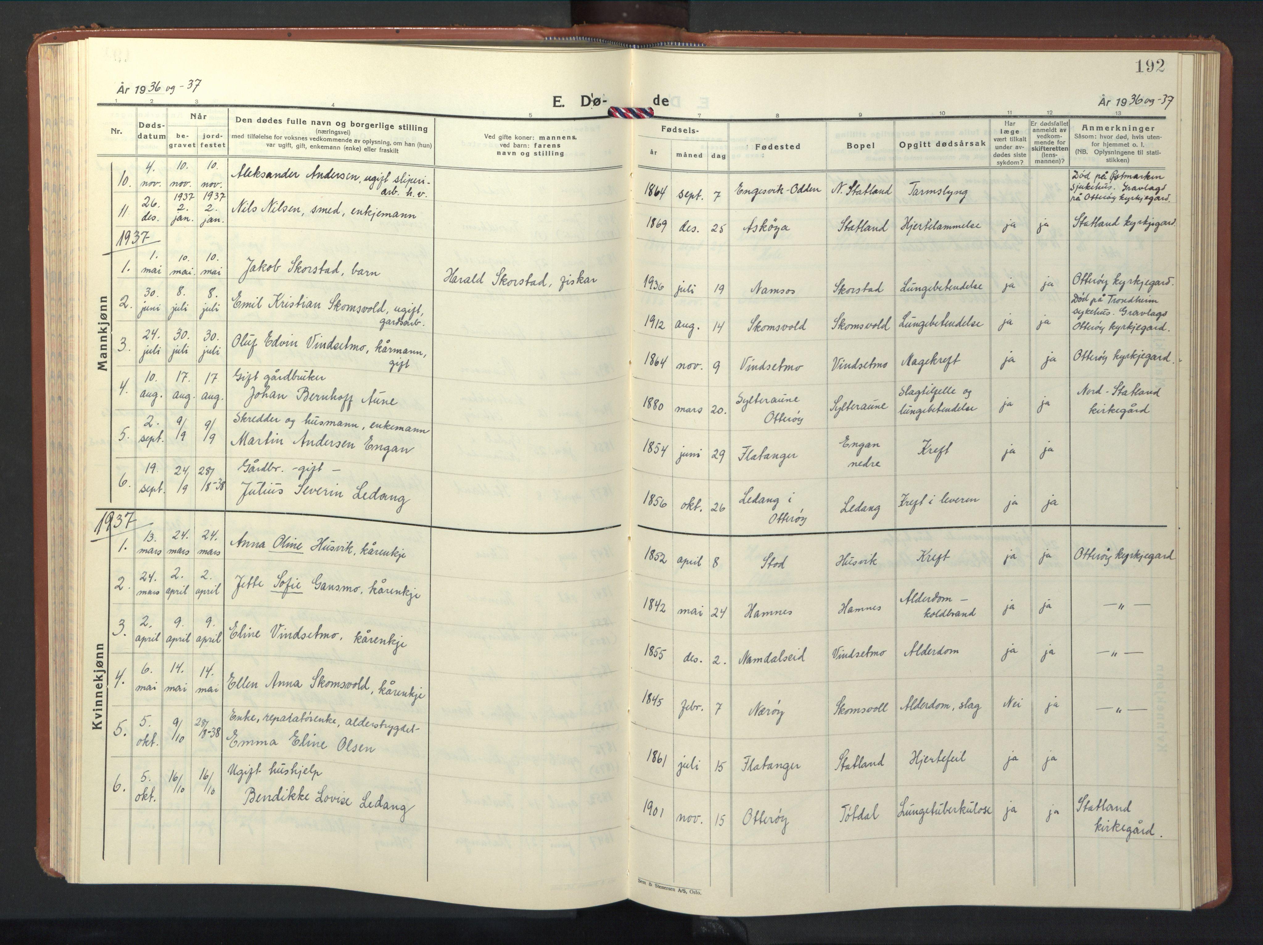 SAT, Ministerialprotokoller, klokkerbøker og fødselsregistre - Nord-Trøndelag, 774/L0631: Klokkerbok nr. 774C02, 1934-1950, s. 192