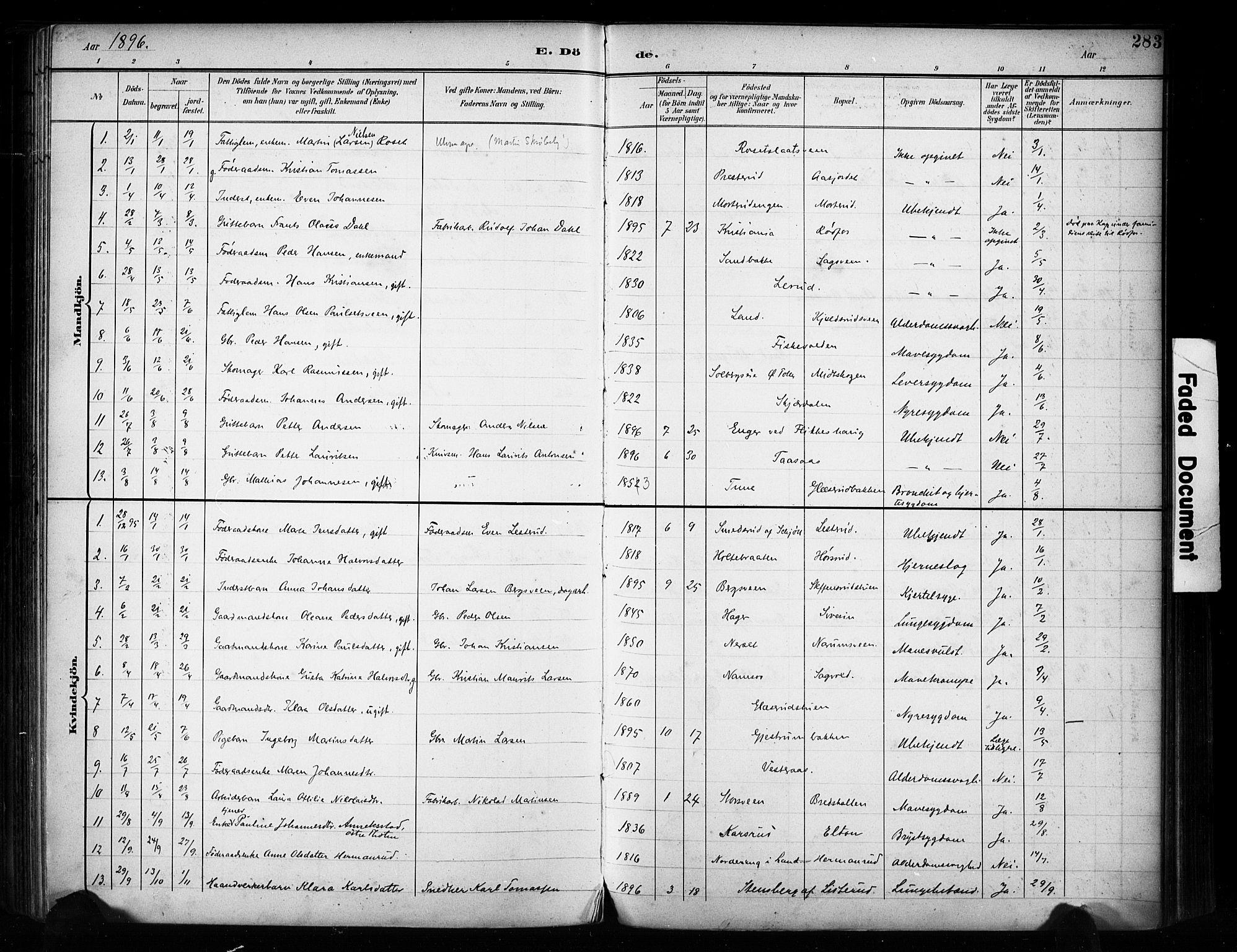 SAH, Vestre Toten prestekontor, Ministerialbok nr. 11, 1895-1906, s. 283