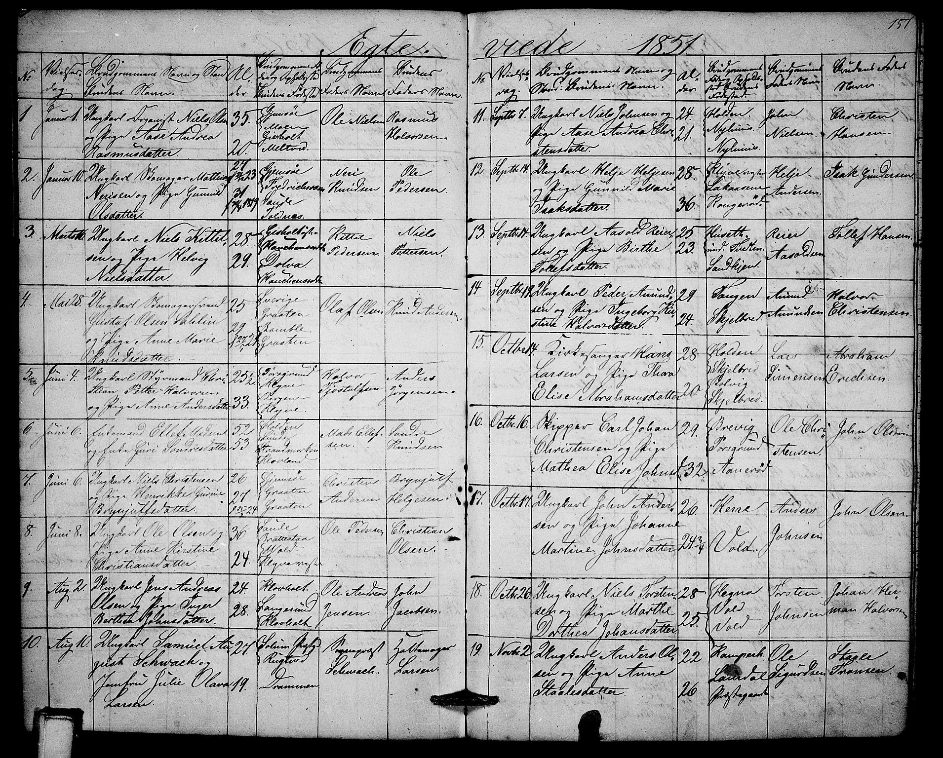 SAKO, Solum kirkebøker, G/Ga/L0003: Klokkerbok nr. I 3, 1848-1859, s. 157
