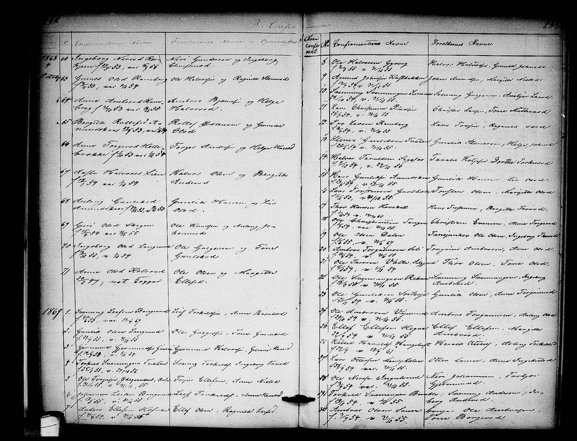SAKO, Heddal kirkebøker, G/Ga/L0001: Klokkerbok nr. I 1, 1866-1878, s. 232-233