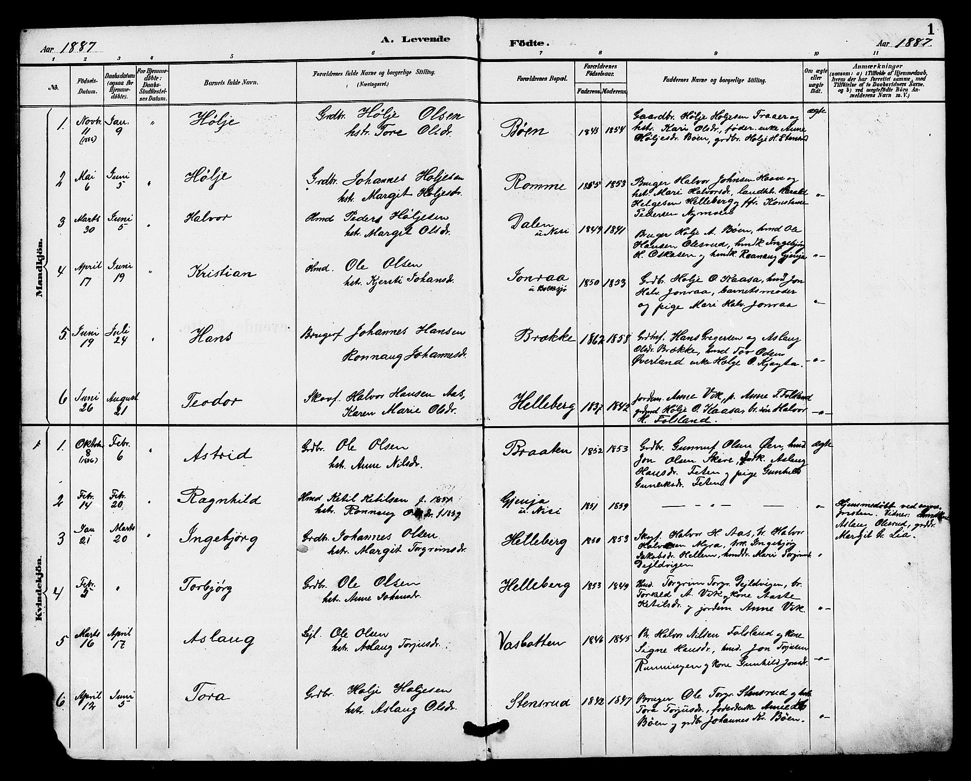SAKO, Gransherad kirkebøker, G/Ga/L0003: Klokkerbok nr. I 3, 1887-1915, s. 1