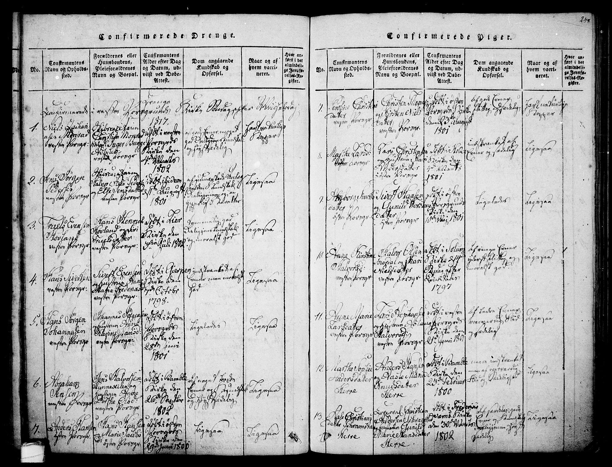 SAKO, Porsgrunn kirkebøker , F/Fa/L0004: Ministerialbok nr. 4, 1814-1828, s. 248