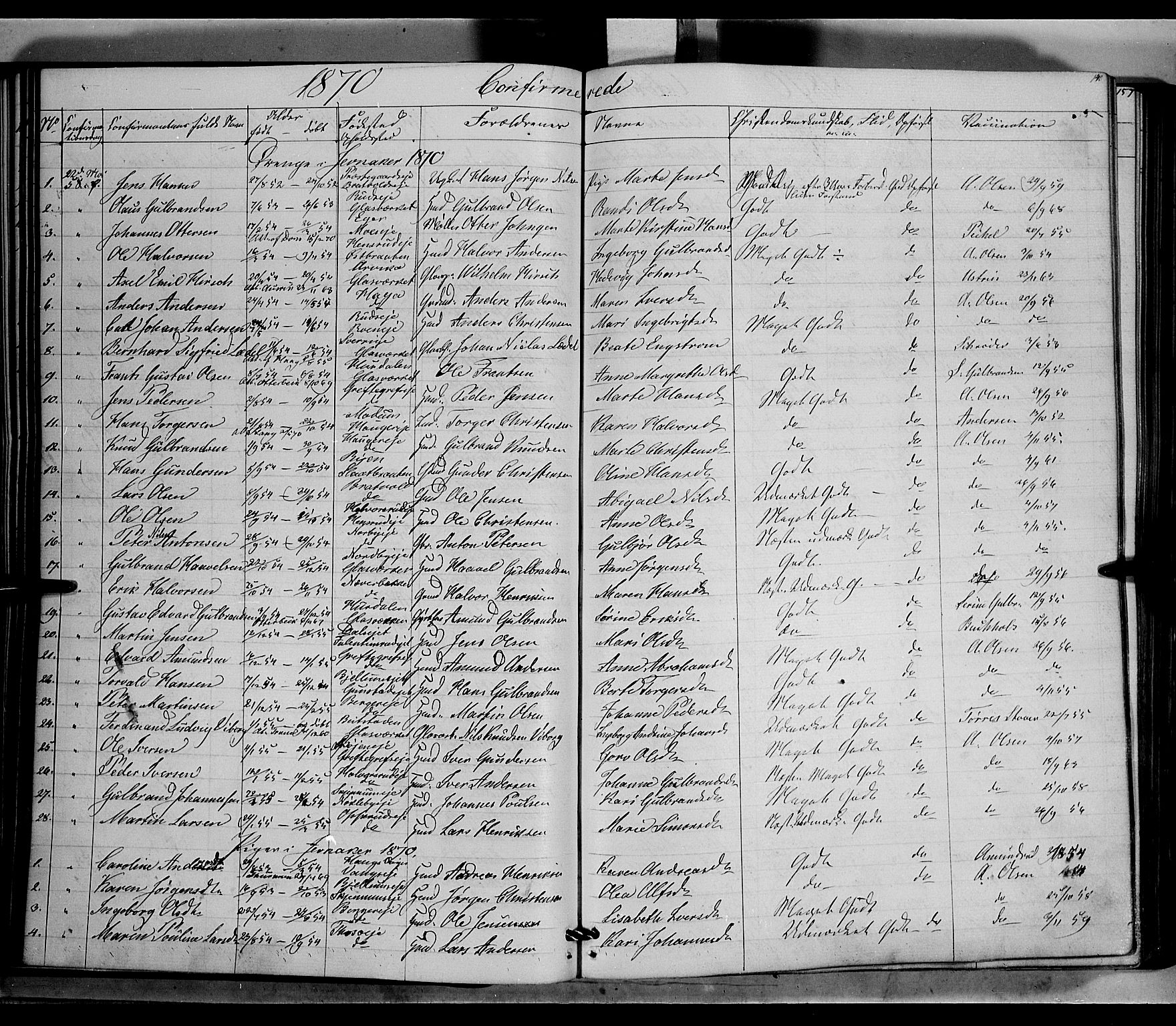 SAH, Jevnaker prestekontor, Ministerialbok nr. 7, 1858-1876, s. 140