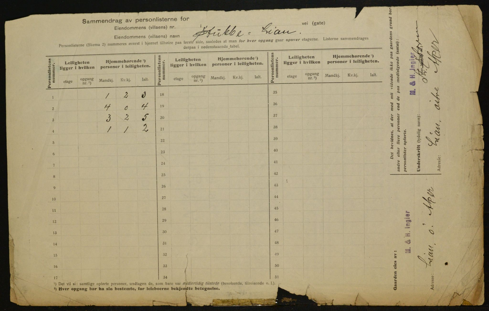 OBA, Kommunal folketelling 1917 for Aker, 1917, s. 16224