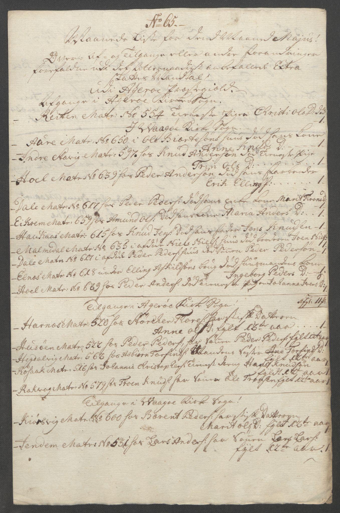 RA, Rentekammeret inntil 1814, Reviderte regnskaper, Fogderegnskap, R55/L3730: Ekstraskatten Romsdal, 1762-1763, s. 500