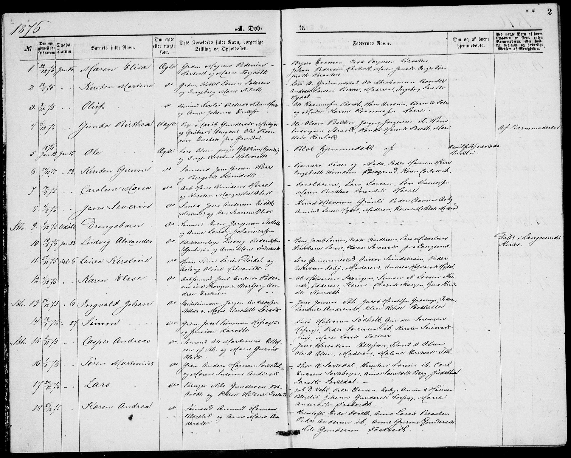 SAKO, Bamble kirkebøker, G/Ga/L0007: Klokkerbok nr. I 7, 1876-1877, s. 2