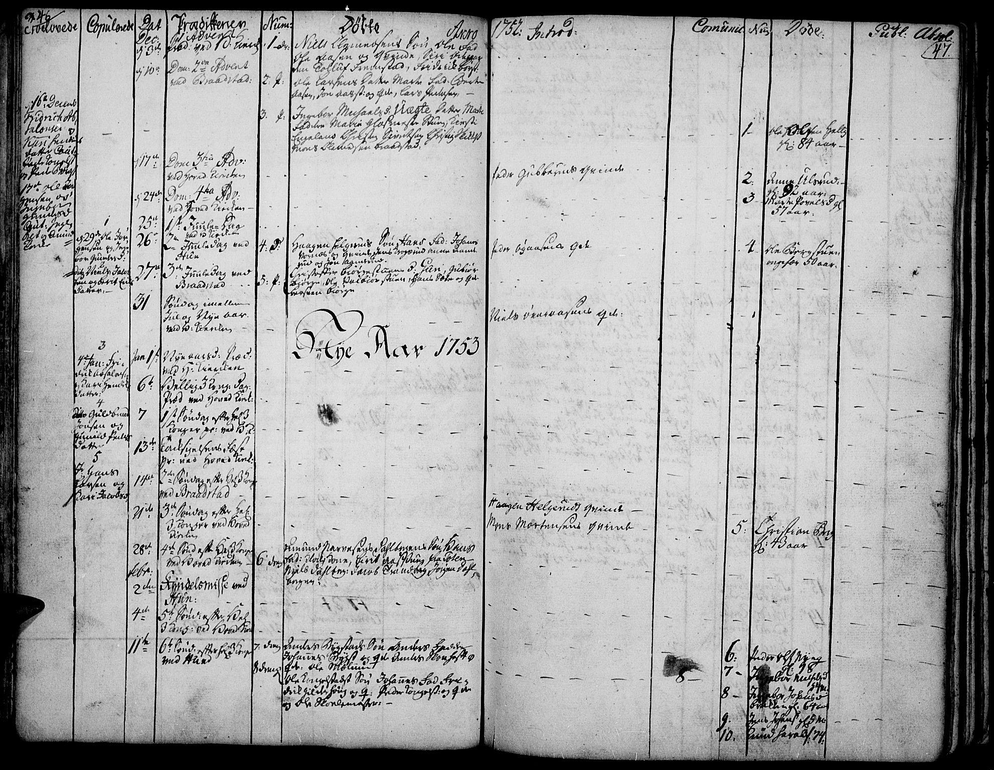 SAH, Vardal prestekontor, H/Ha/Haa/L0002: Ministerialbok nr. 2, 1748-1776, s. 46-47