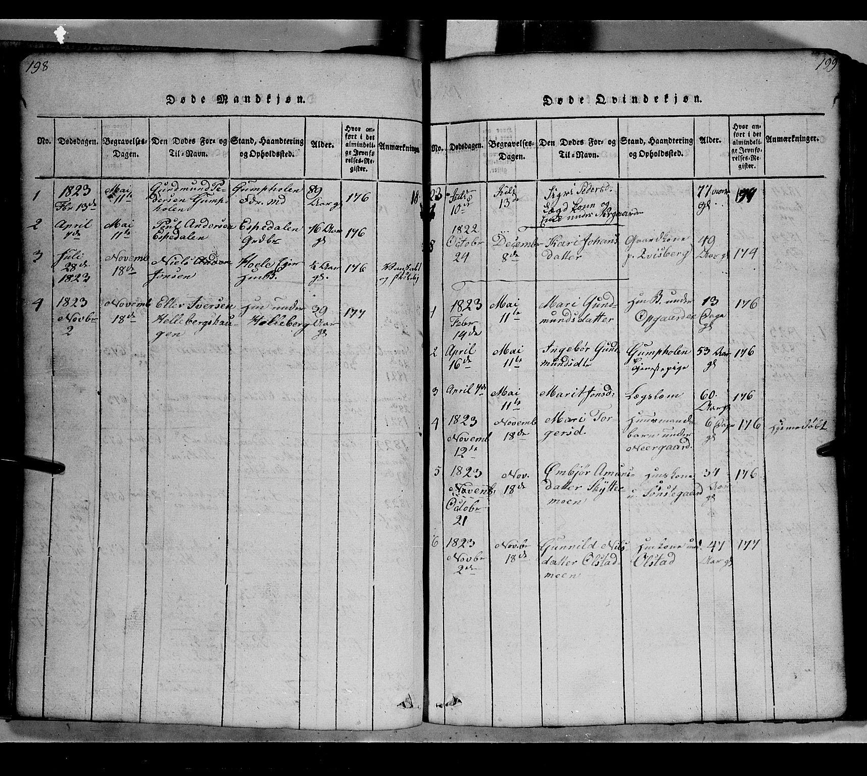 SAH, Gausdal prestekontor, Klokkerbok nr. 2, 1818-1874, s. 198-199