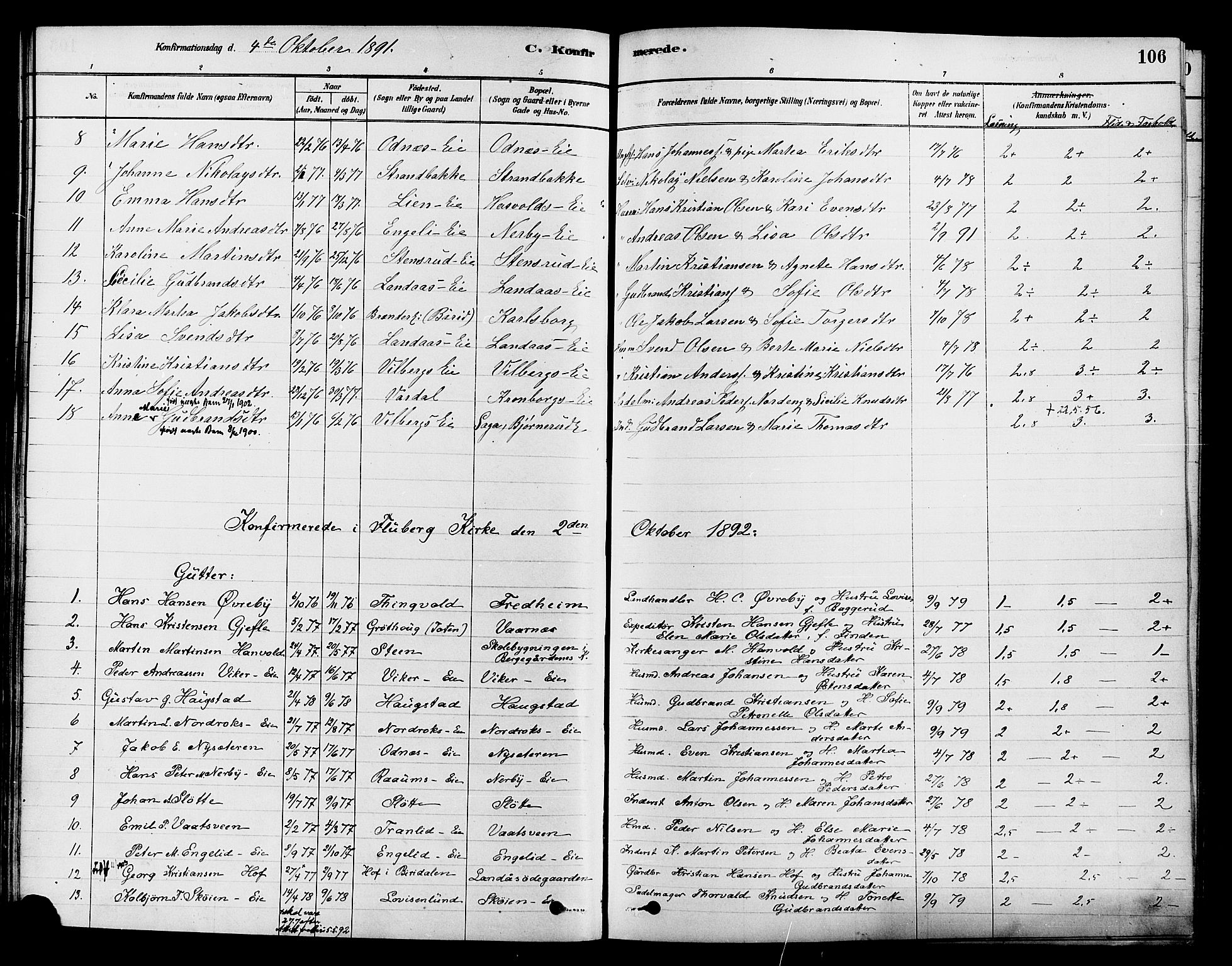 SAH, Søndre Land prestekontor, K/L0002: Ministerialbok nr. 2, 1878-1894, s. 106