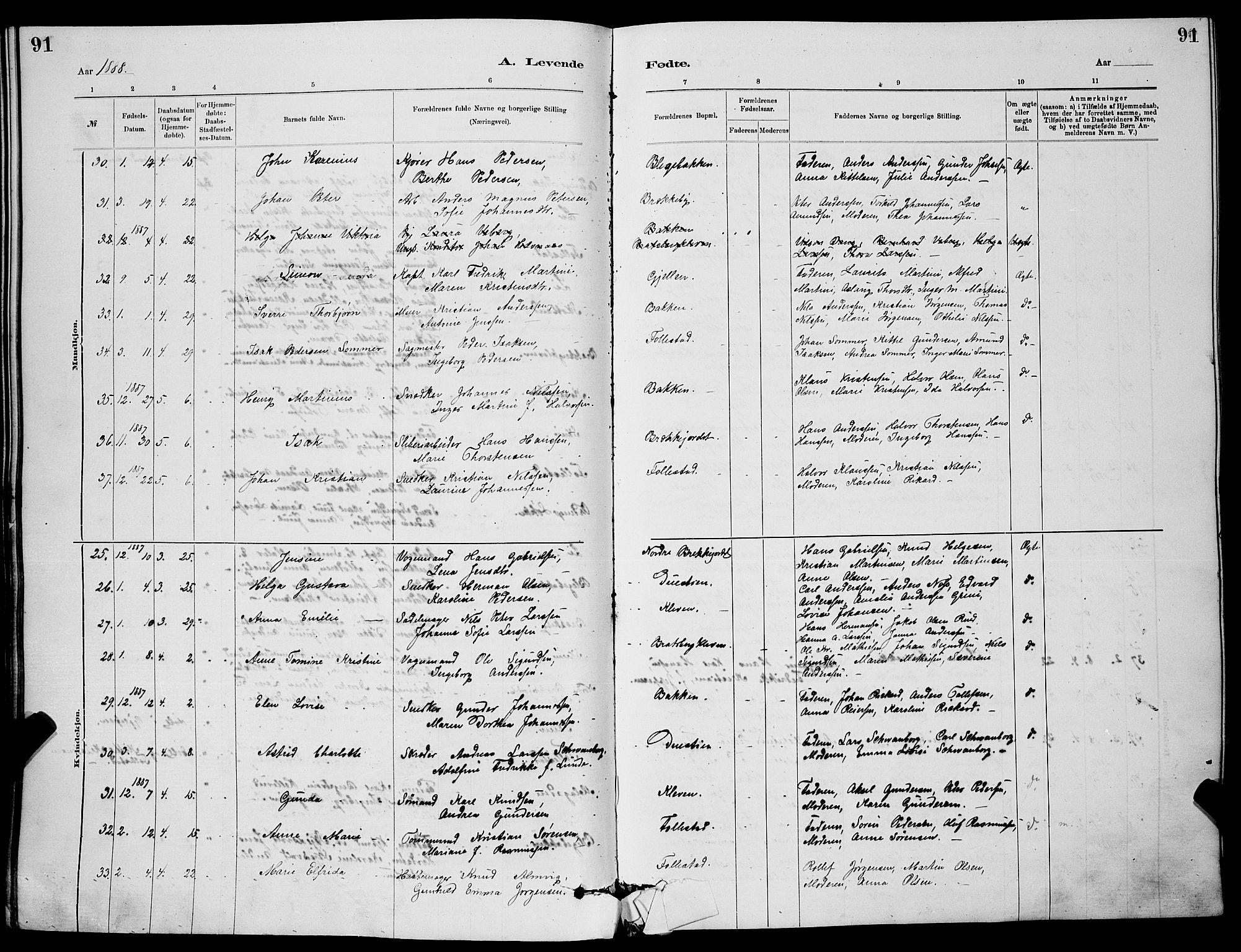 SAKO, Skien kirkebøker, G/Ga/L0006: Klokkerbok nr. 6, 1881-1890, s. 91