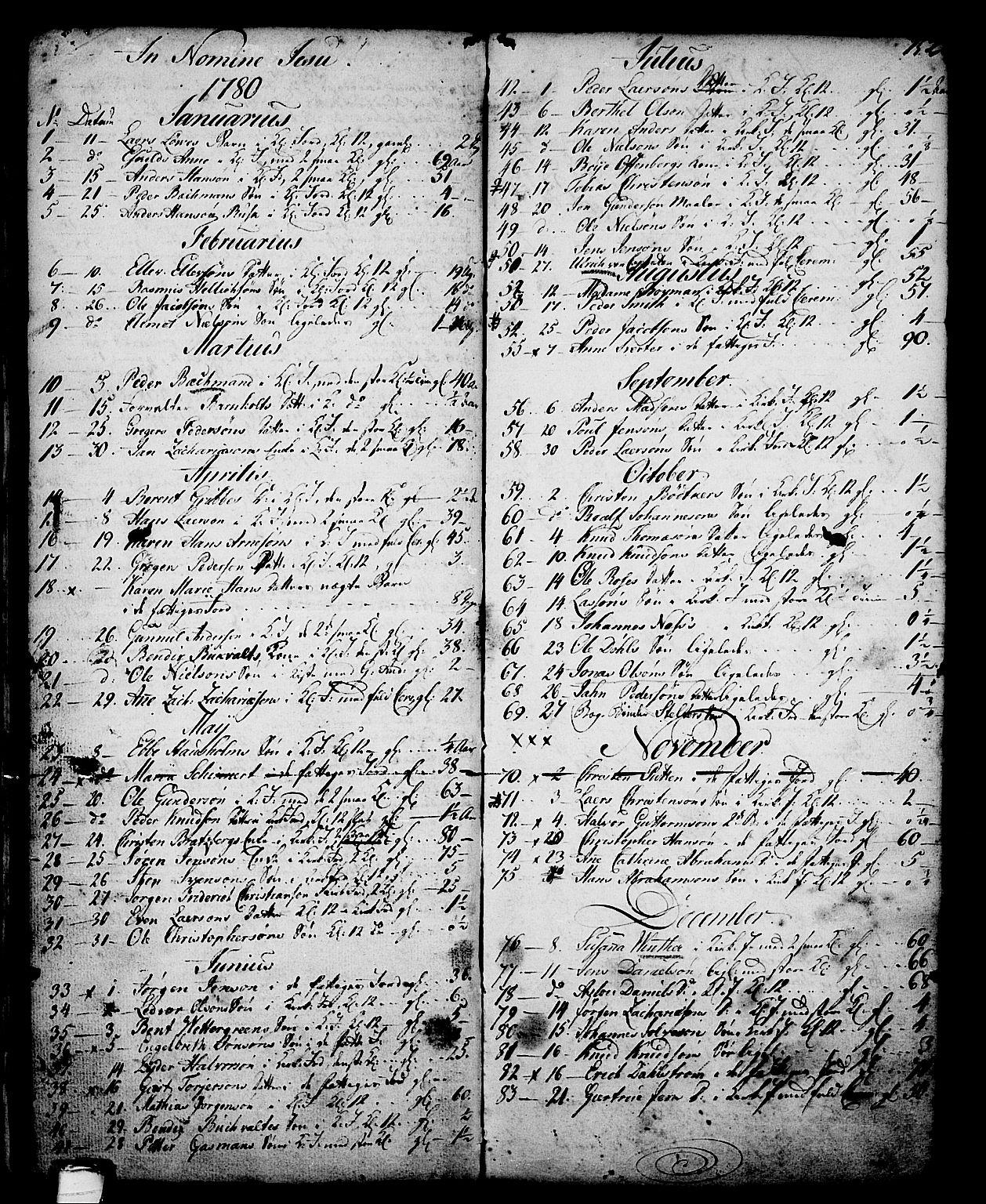 SAKO, Skien kirkebøker, G/Ga/L0001: Klokkerbok nr. 1, 1756-1791, s. 152