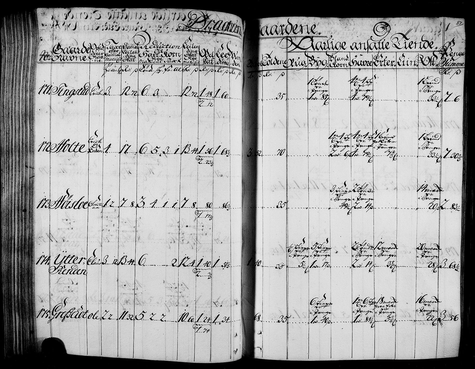 RA, Rentekammeret inntil 1814, Realistisk ordnet avdeling, N/Nb/Nbf/L0165: Stjørdal og Verdal matrikkelprotokoll, 1723, s. 86b-87a