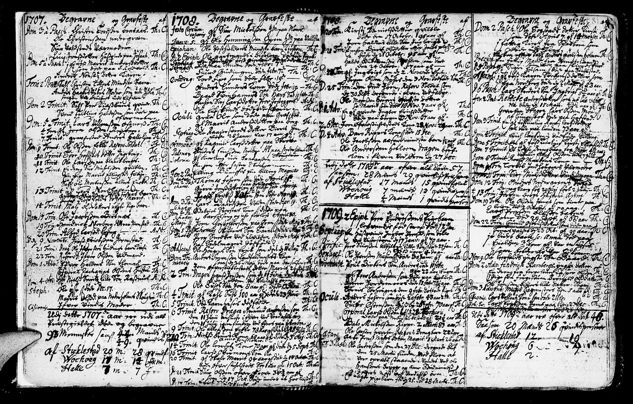 SAT, Ministerialprotokoller, klokkerbøker og fødselsregistre - Nord-Trøndelag, 723/L0230: Ministerialbok nr. 723A01, 1705-1747, s. 8