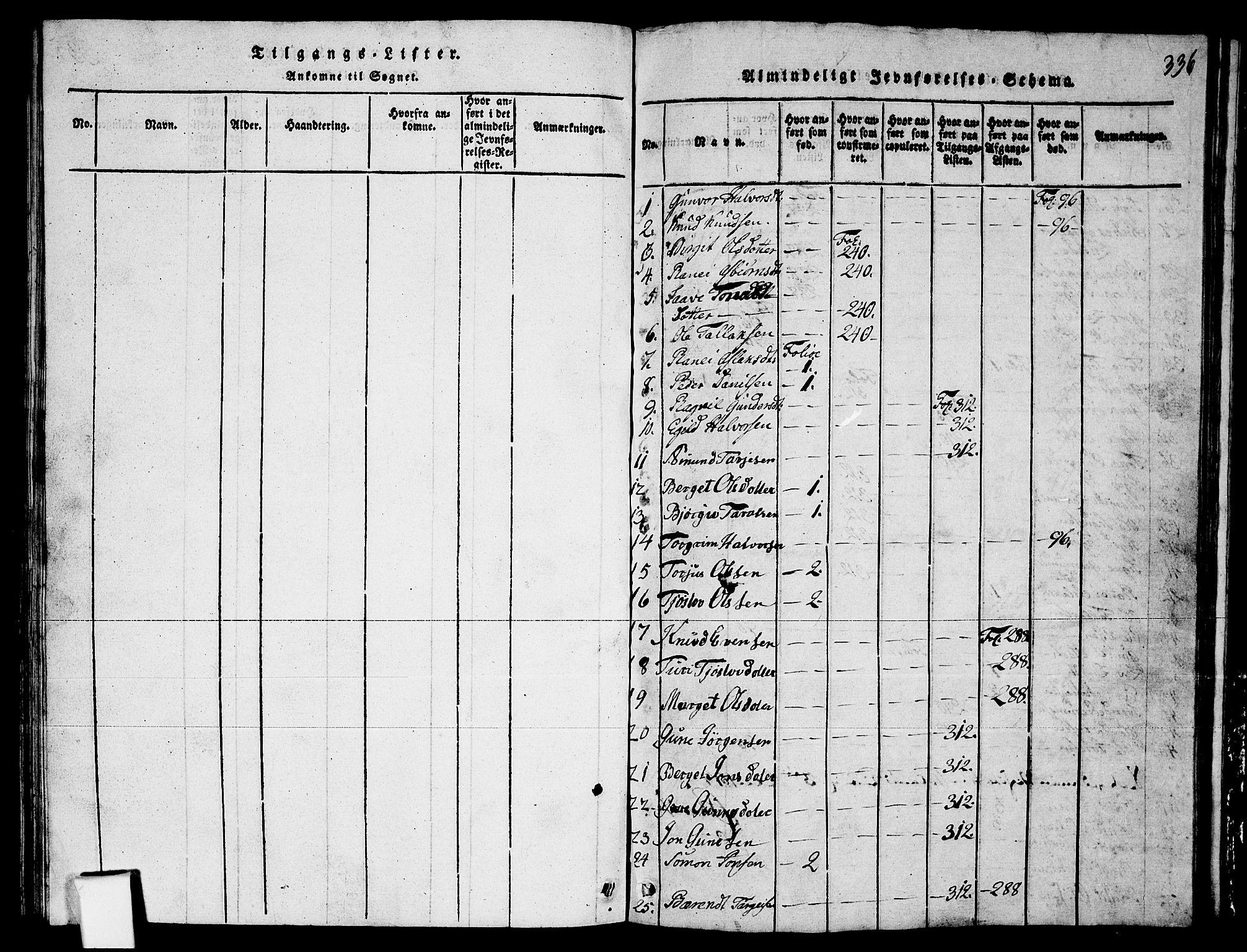 SAKO, Fyresdal kirkebøker, G/Ga/L0003: Klokkerbok nr. I 3, 1815-1863, s. 336