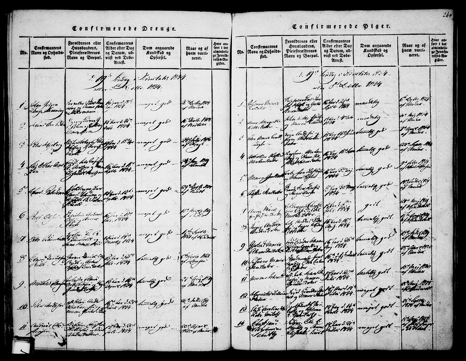 SAKO, Skien kirkebøker, F/Fa/L0005: Ministerialbok nr. 5, 1814-1843, s. 264