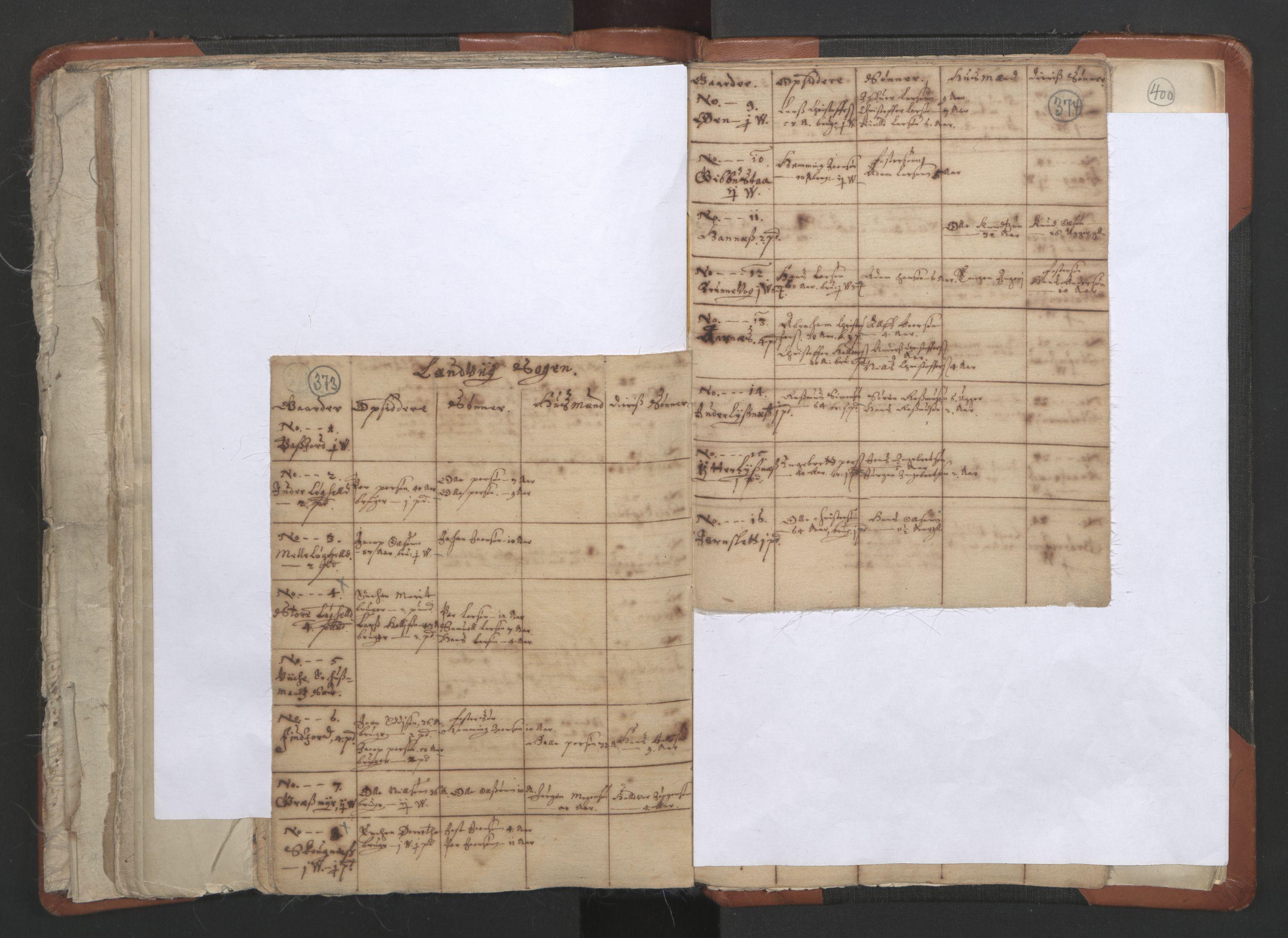 RA, Sogneprestenes manntall 1664-1666, nr. 36: Lofoten og Vesterålen prosti, Senja prosti og Troms prosti, 1664-1666, s. 373-374
