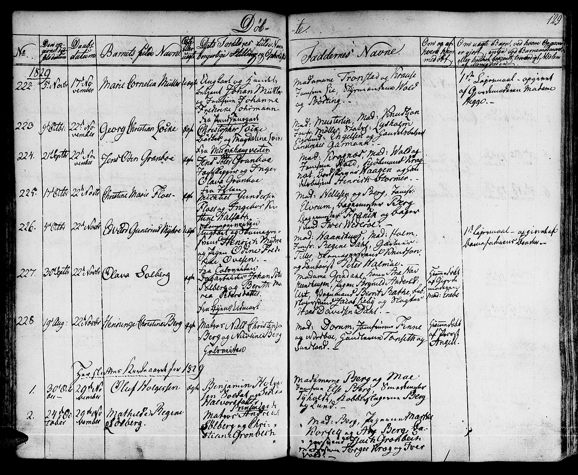 SAT, Ministerialprotokoller, klokkerbøker og fødselsregistre - Sør-Trøndelag, 601/L0045: Ministerialbok nr. 601A13, 1821-1831, s. 129