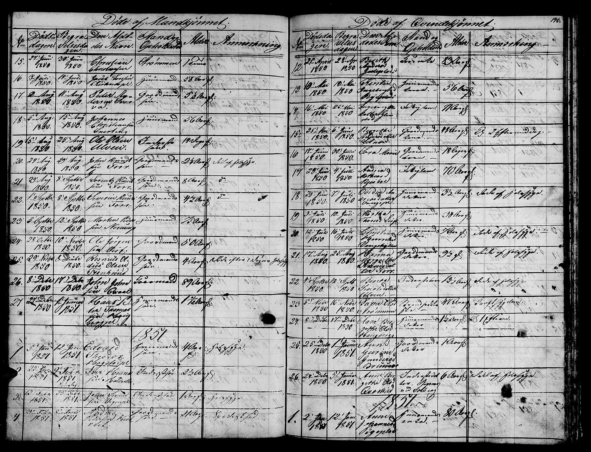 SAT, Ministerialprotokoller, klokkerbøker og fødselsregistre - Nord-Trøndelag, 730/L0299: Klokkerbok nr. 730C02, 1849-1871, s. 146