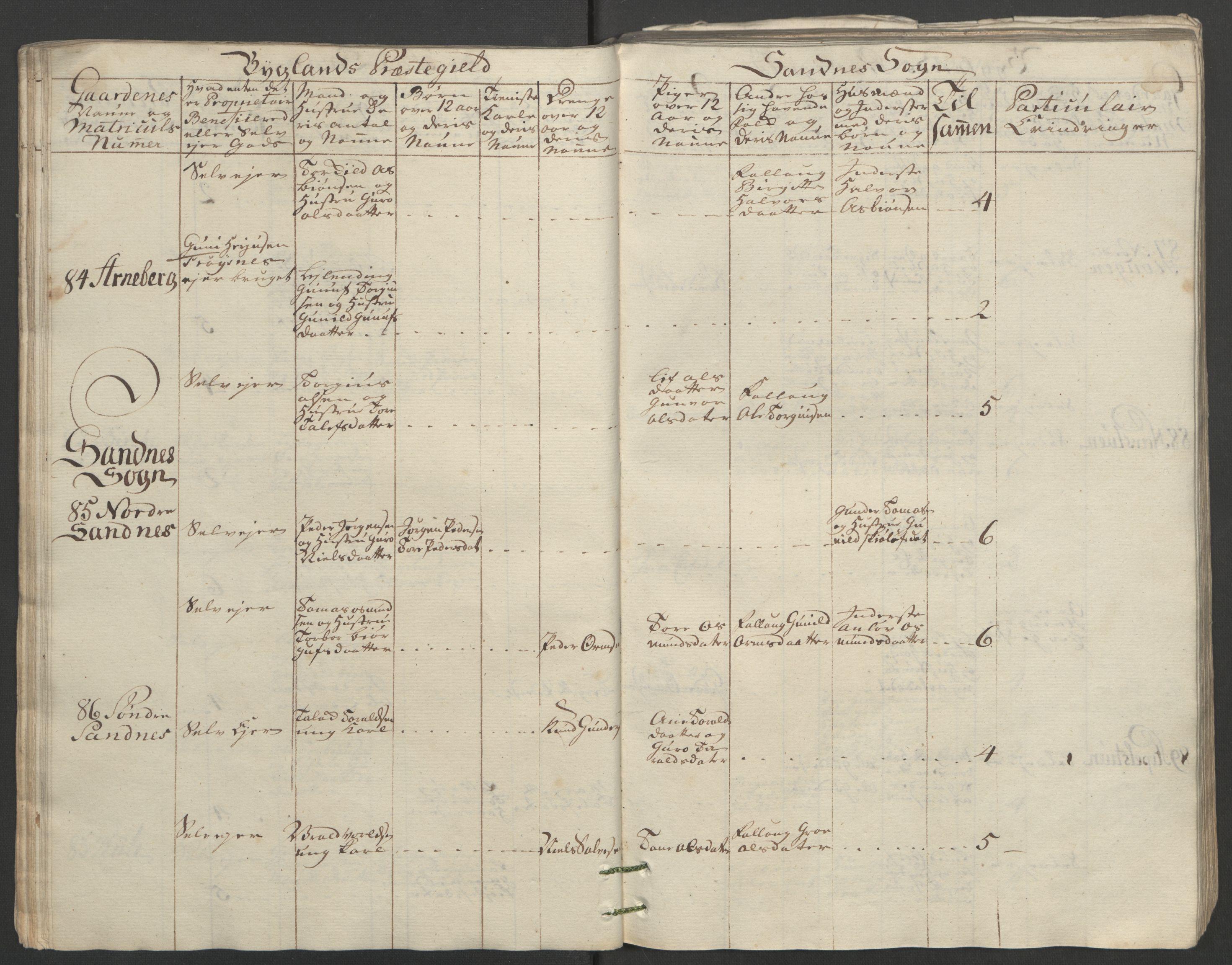 RA, Rentekammeret inntil 1814, Reviderte regnskaper, Fogderegnskap, R40/L2517: Ekstraskatten Råbyggelag, 1762-1763, s. 59