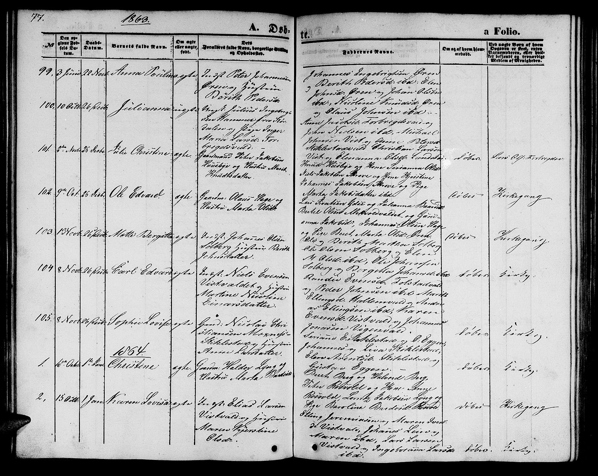 SAT, Ministerialprotokoller, klokkerbøker og fødselsregistre - Nord-Trøndelag, 723/L0254: Klokkerbok nr. 723C02, 1858-1868, s. 77