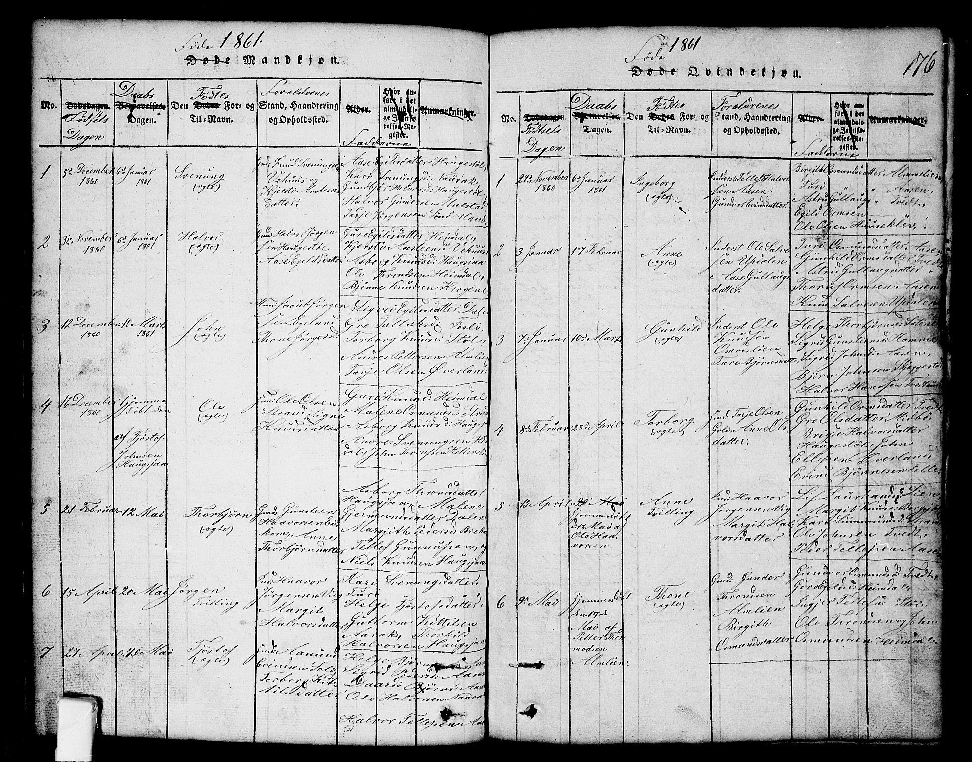 SAKO, Nissedal kirkebøker, G/Gb/L0001: Klokkerbok nr. II 1, 1814-1862, s. 176