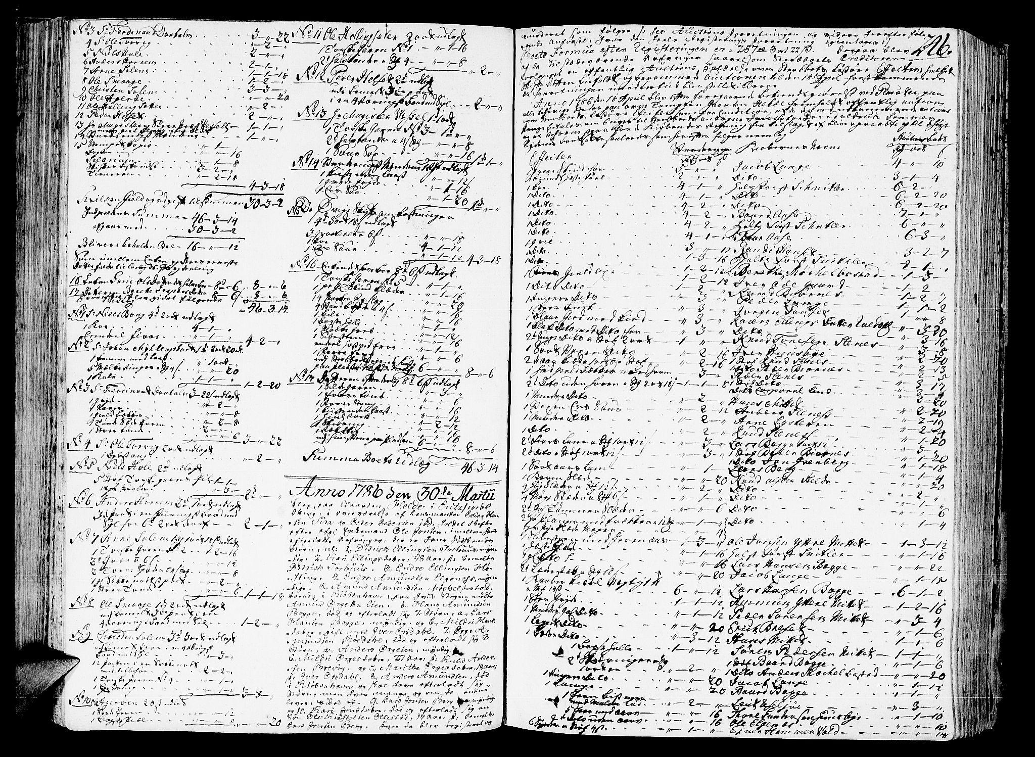 SAT, Romsdal sorenskriveri, 3/3A/L0011: Skifteprotokoll, 1782-1789, s. 245b-246a