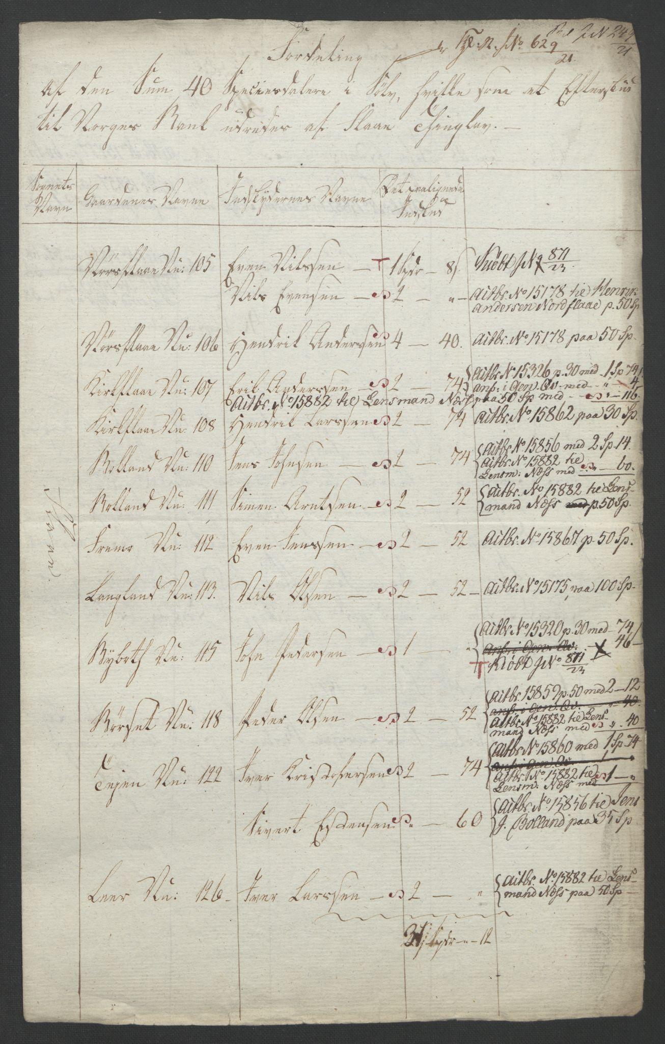 NOBA, Norges Bank/Sølvskatten 1816*, 1816-1821, s. 100