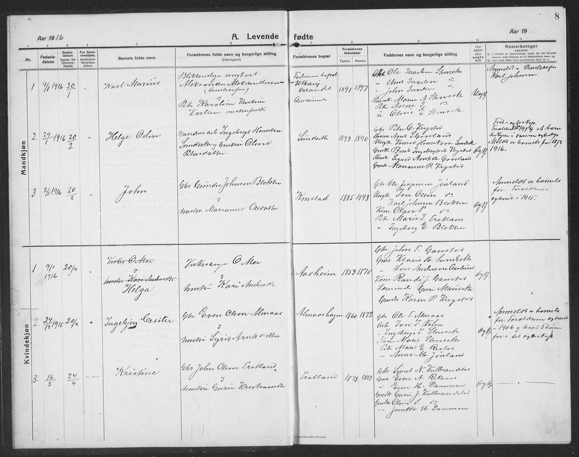 SAT, Ministerialprotokoller, klokkerbøker og fødselsregistre - Sør-Trøndelag, 694/L1134: Klokkerbok nr. 694C06, 1915-1937, s. 8