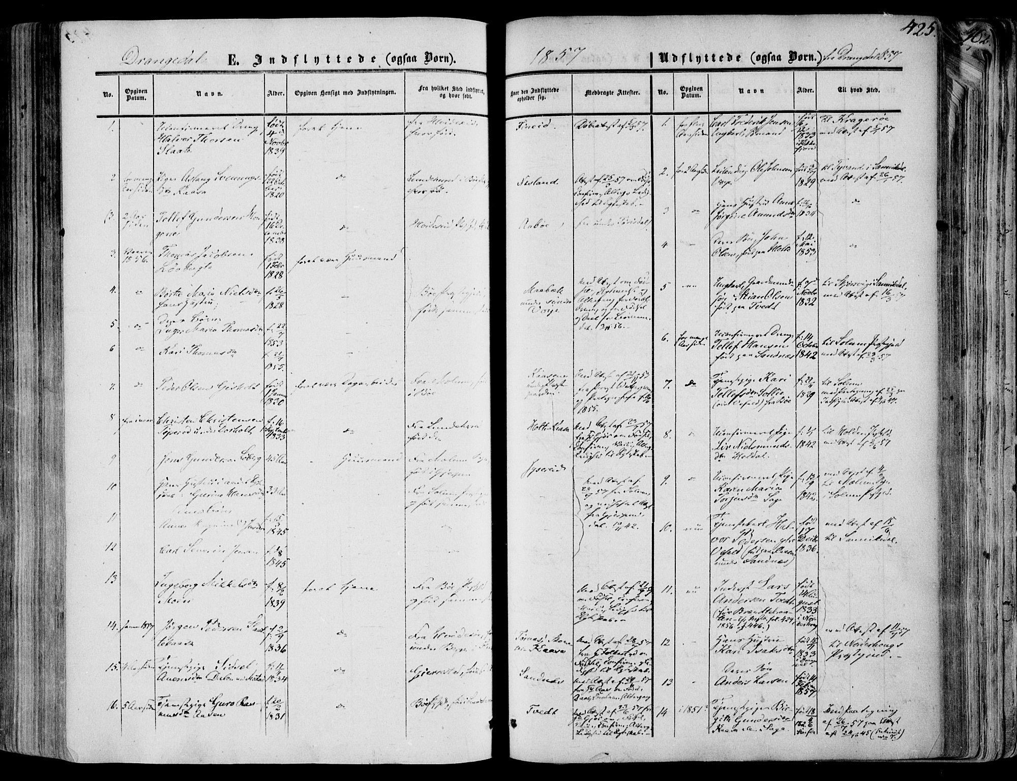 SAKO, Drangedal kirkebøker, F/Fa/L0008: Ministerialbok nr. 8, 1857-1871, s. 425