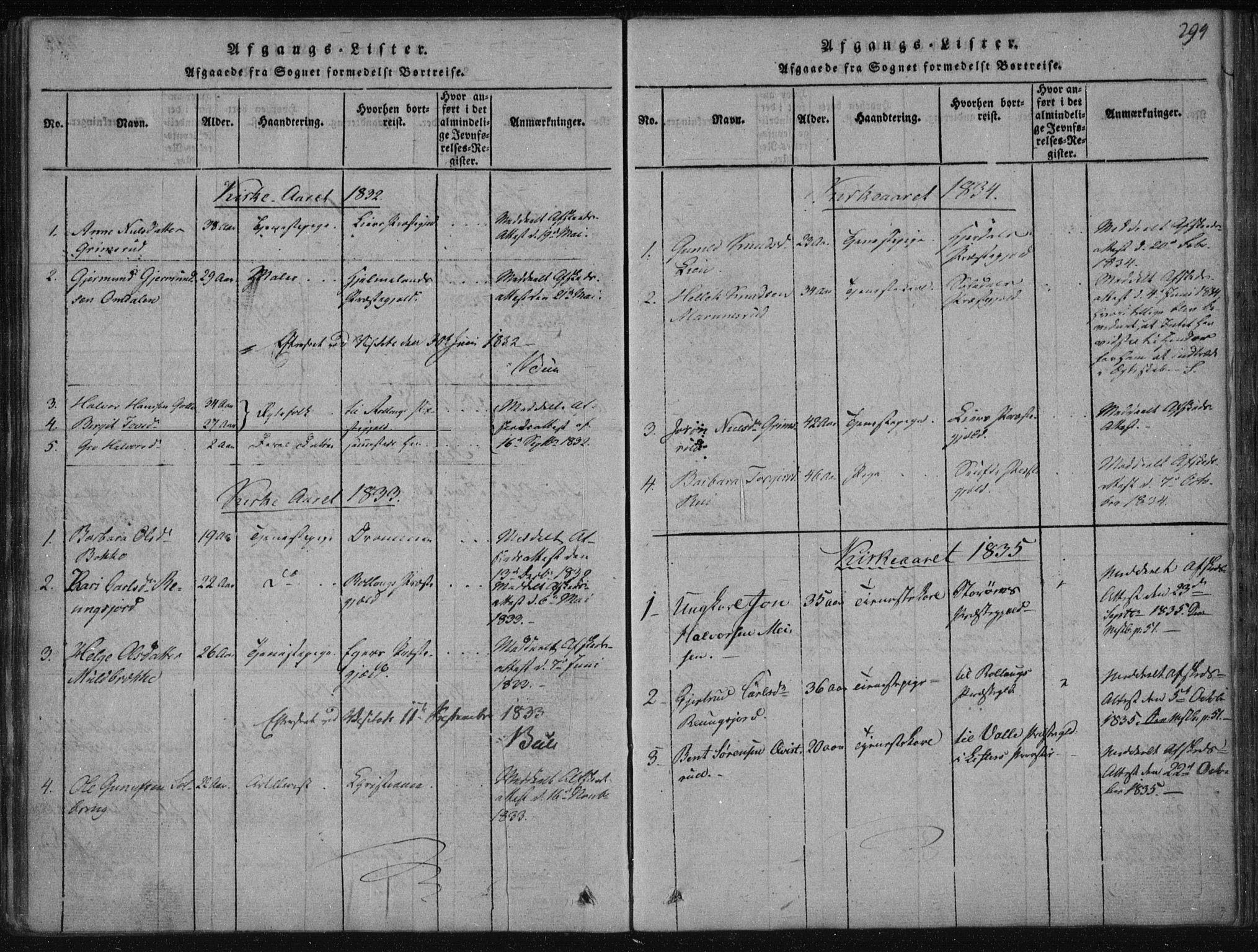 SAKO, Tinn kirkebøker, F/Fa/L0004: Ministerialbok nr. I 4, 1815-1843, s. 294