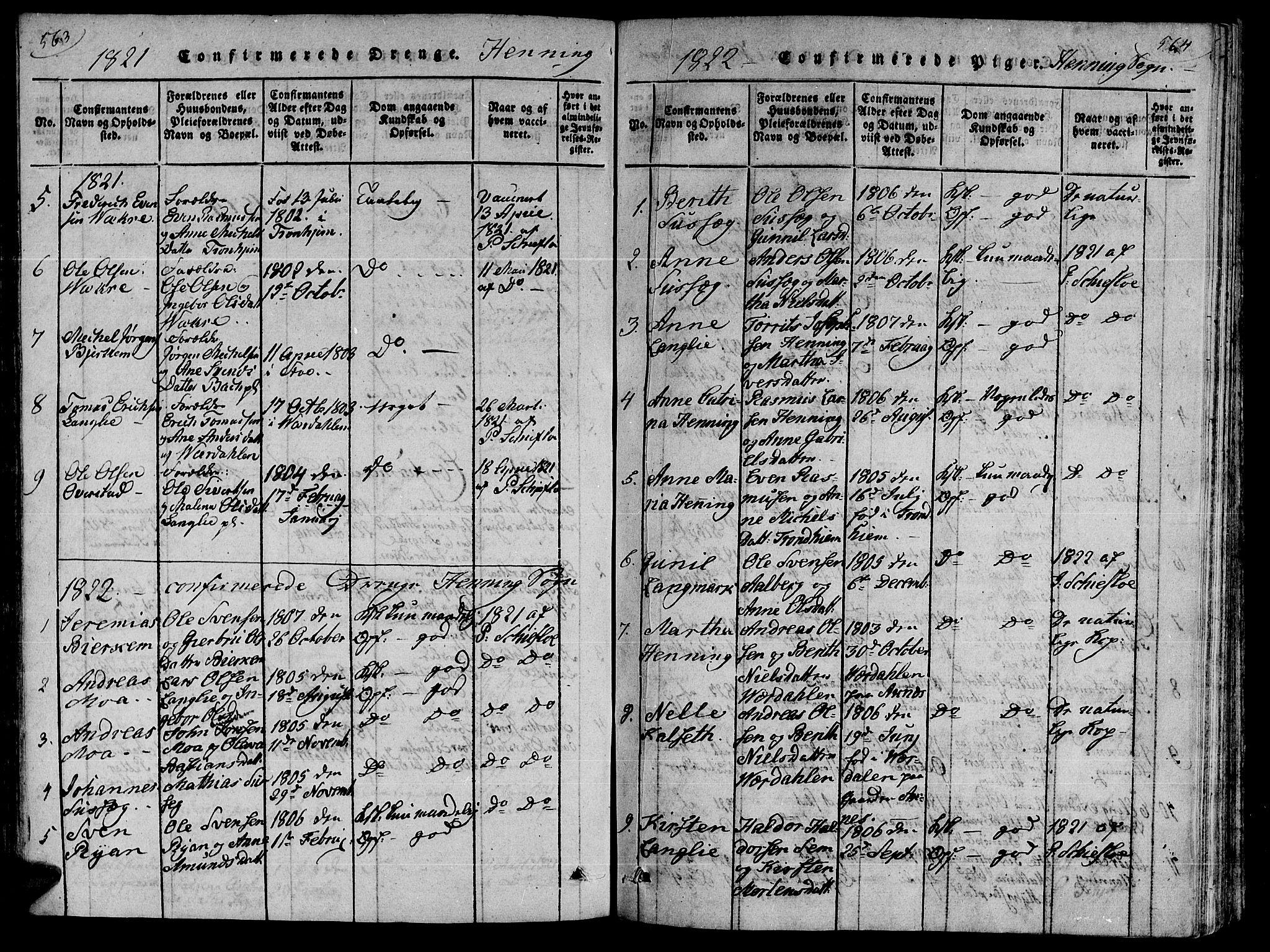 SAT, Ministerialprotokoller, klokkerbøker og fødselsregistre - Nord-Trøndelag, 735/L0333: Ministerialbok nr. 735A04 /3, 1816-1825, s. 563-564